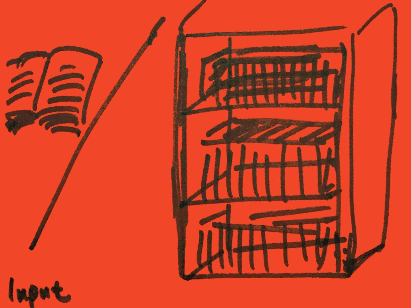Input StrengthsFinder Singapore Book Shelves