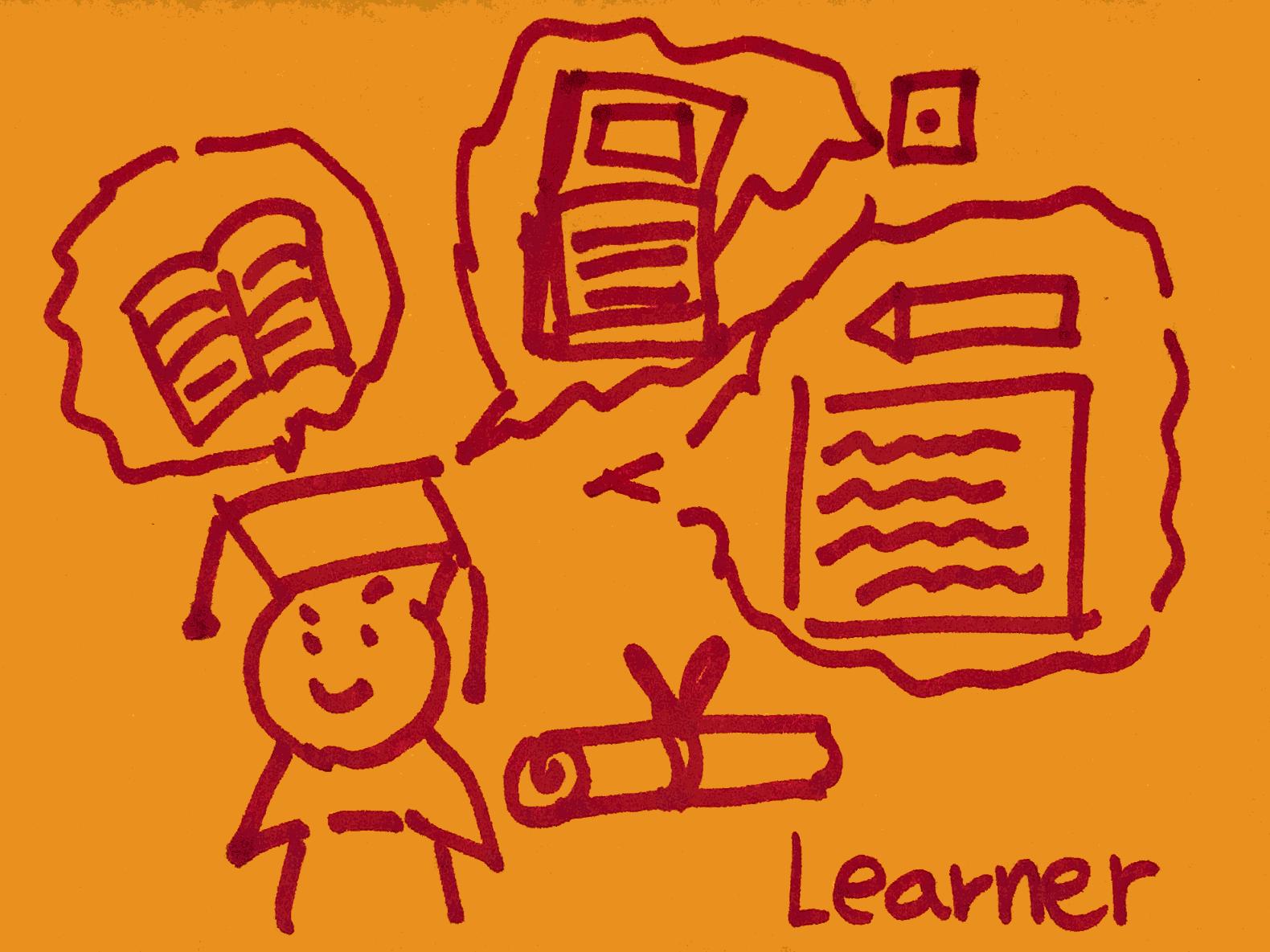 Learner StrengthsFinder Singapore Graduation Learning Schooling