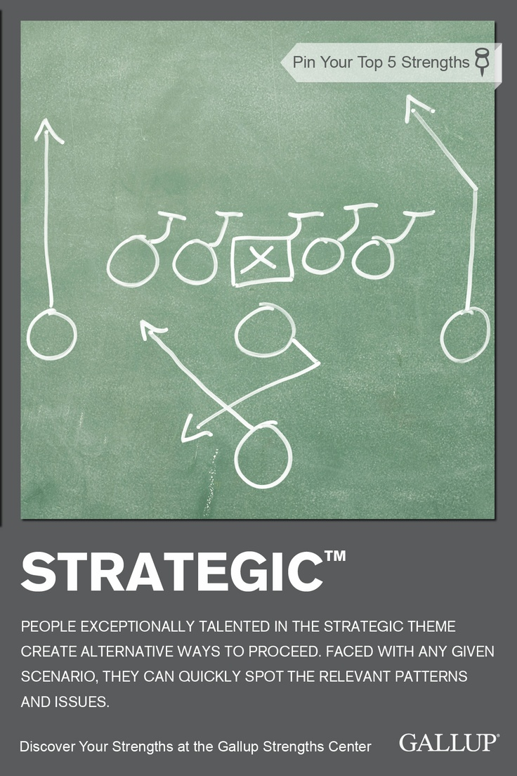 Strategic Strengths School StrengthsFinder Singapore.jpg