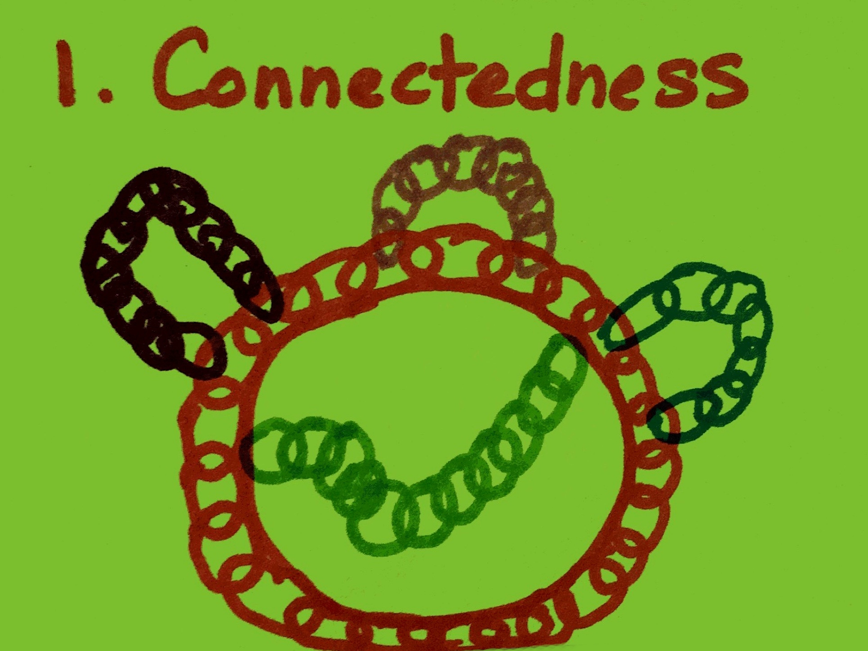 Connectedness Strengthsfinder Singapore Connecting Chains