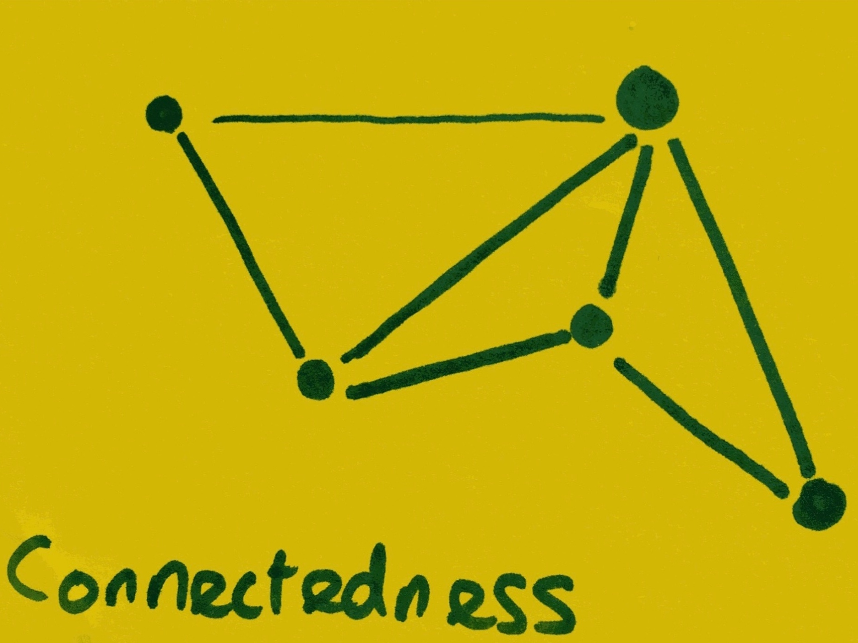Connectedness Strengthsfinder Singapore 3D Links