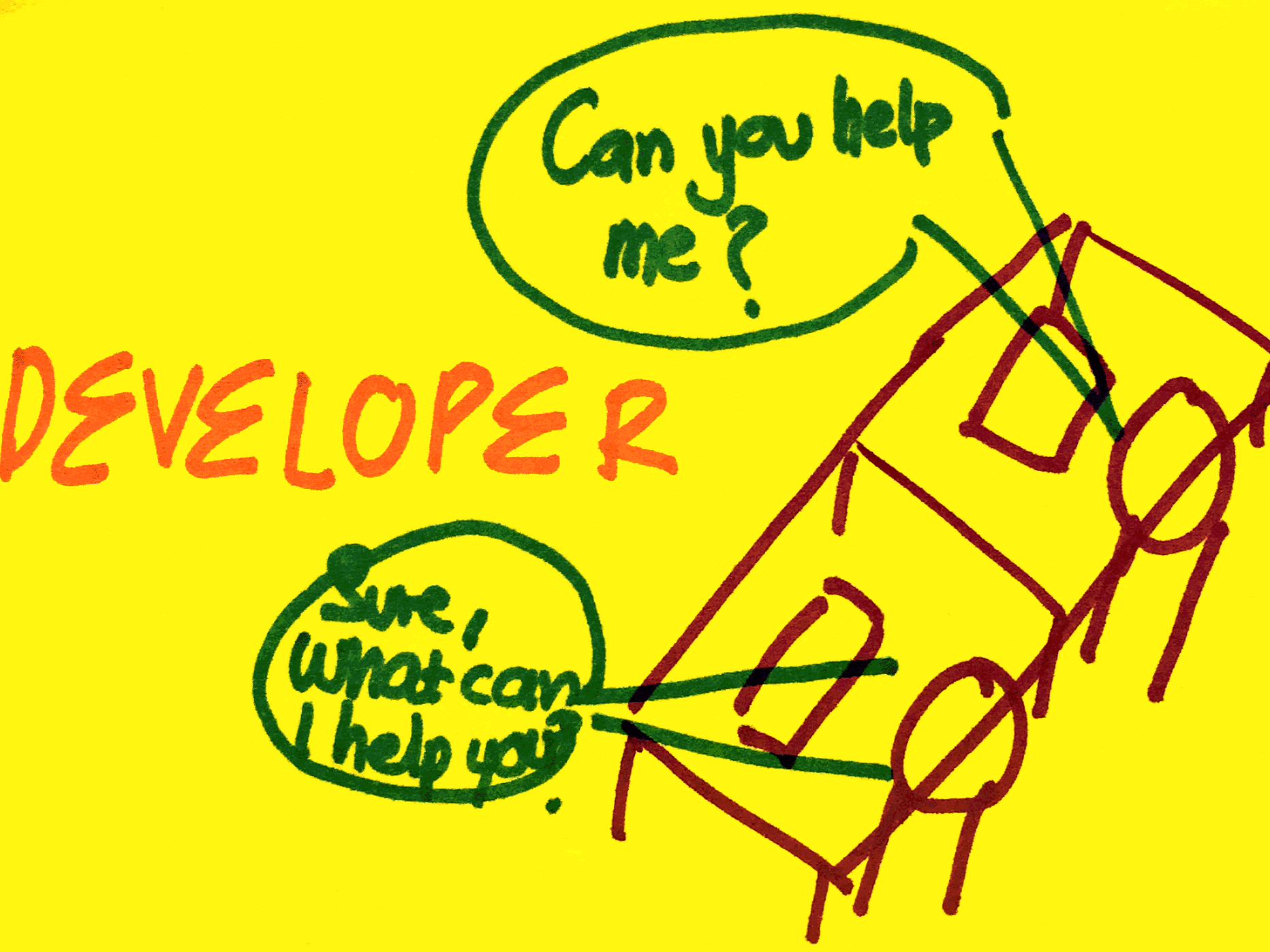 Developer Strengthsfinder Singapore Helping One Another