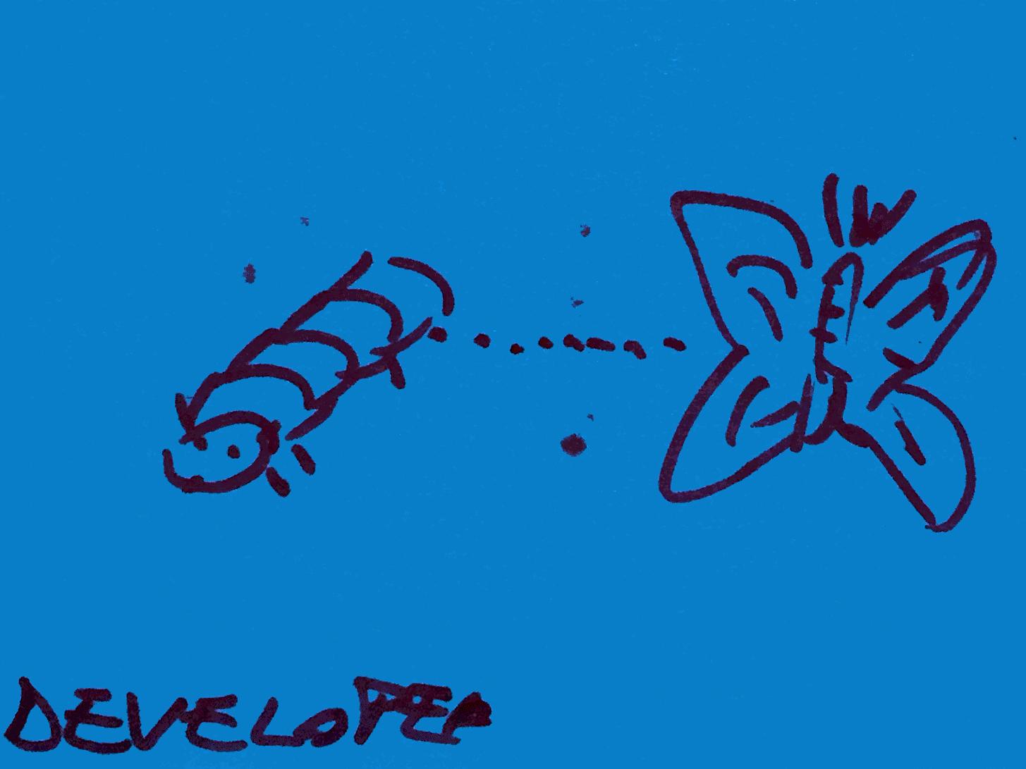 Developer StrengthsFinder Singapore Caterpillar to Butterfly