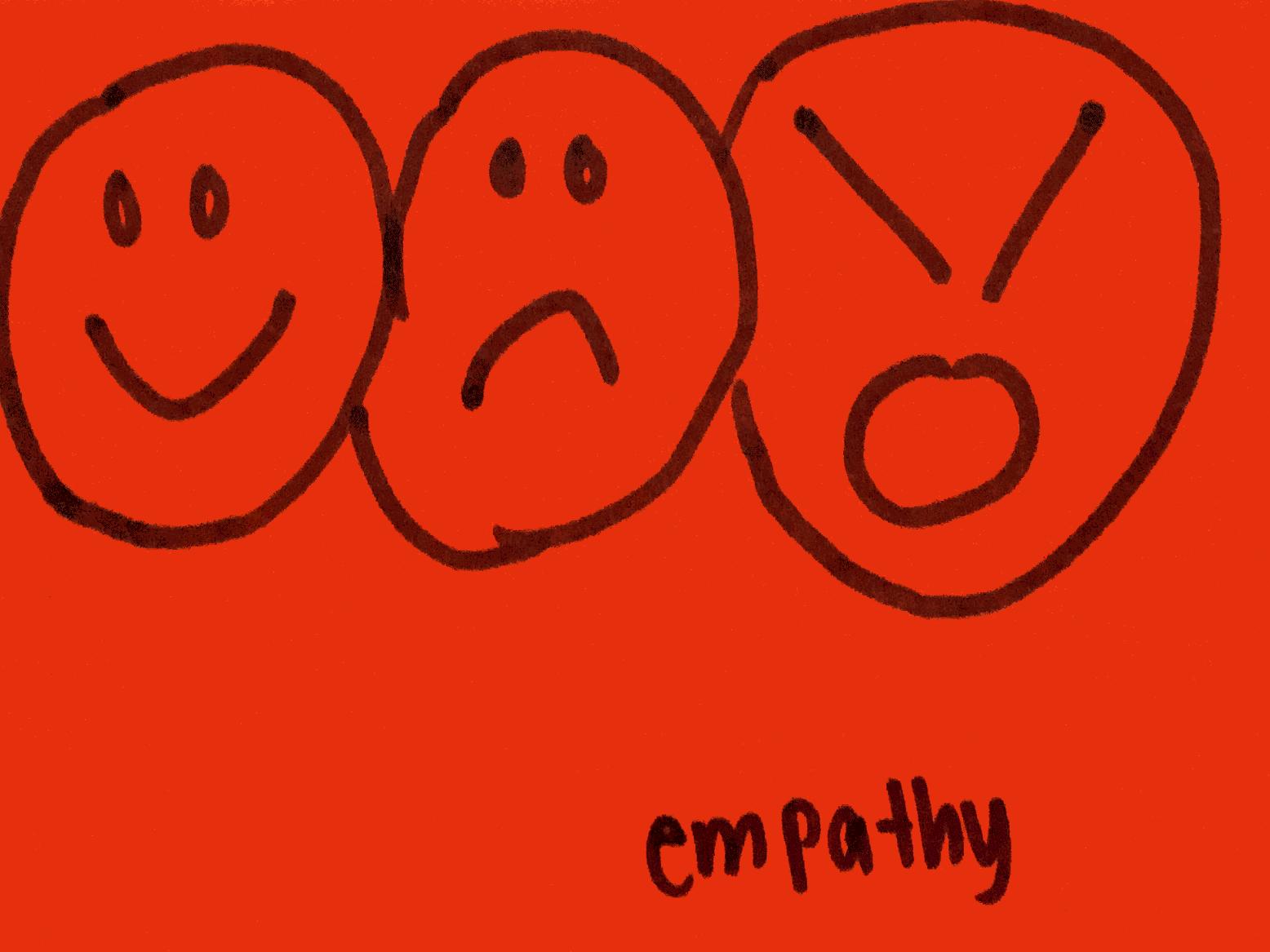 Empathy Strengthsfinder Singapore Emotions