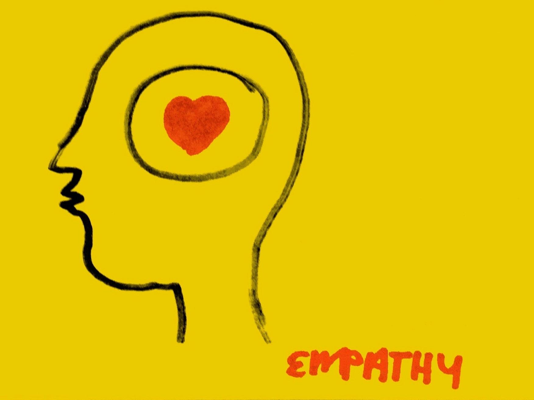 Empathy Strengthsfinder Singapore Heart Brain Speaks