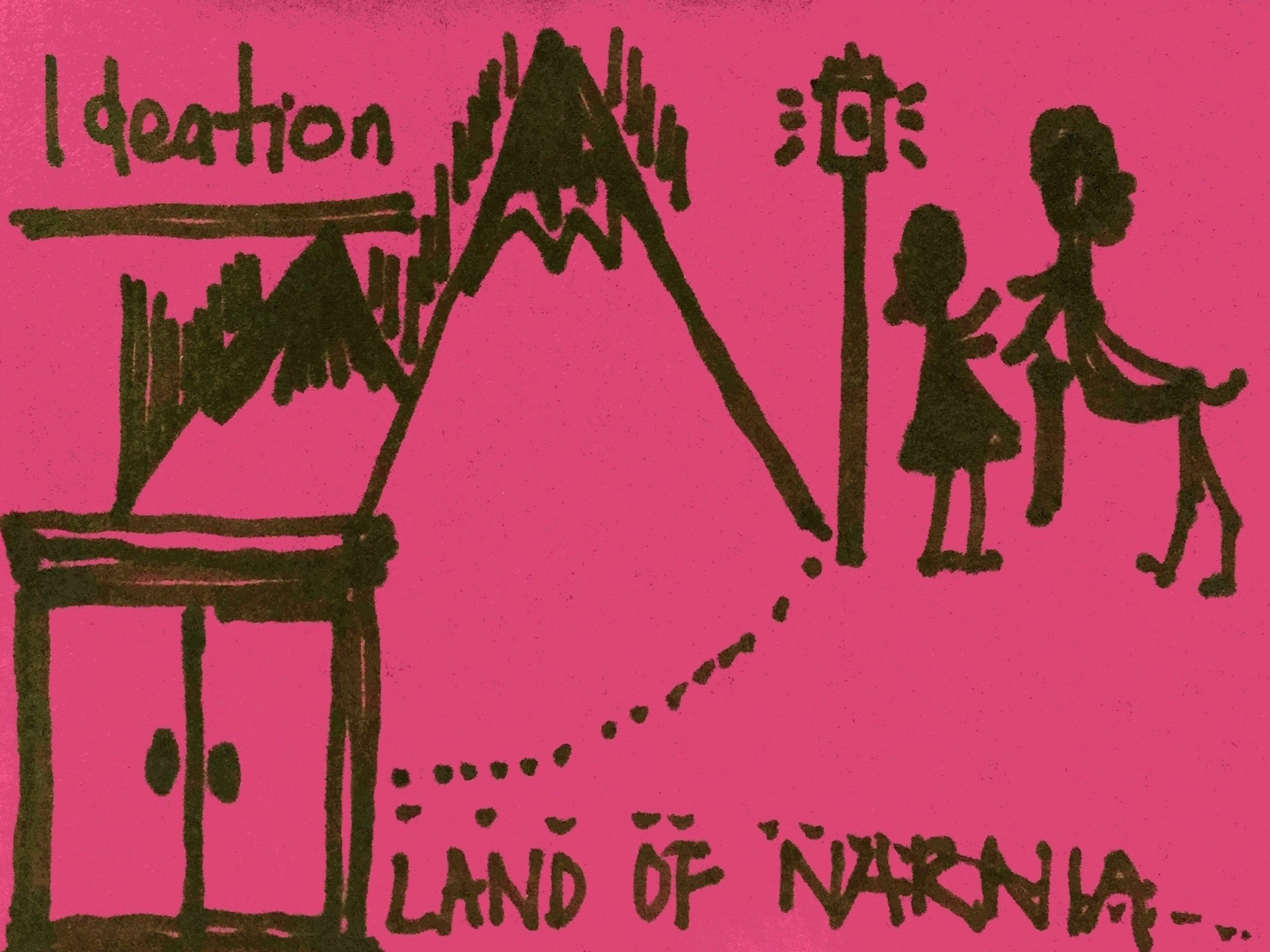 Ideation Strengthsfinder Singapore Land of Narnia