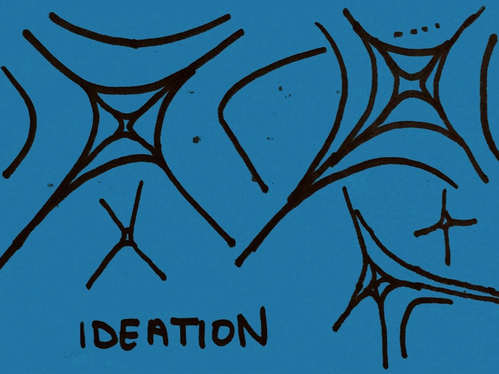 Ideation Strengthsfinder Singapore Brainstorm