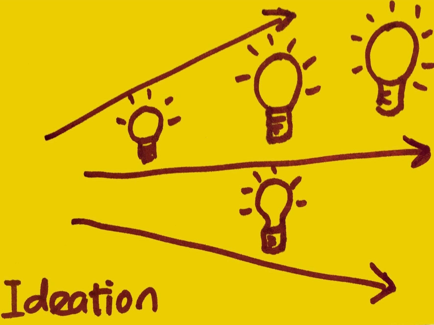 Ideation Strengthsfinder Singapore Lightbulbs Forward