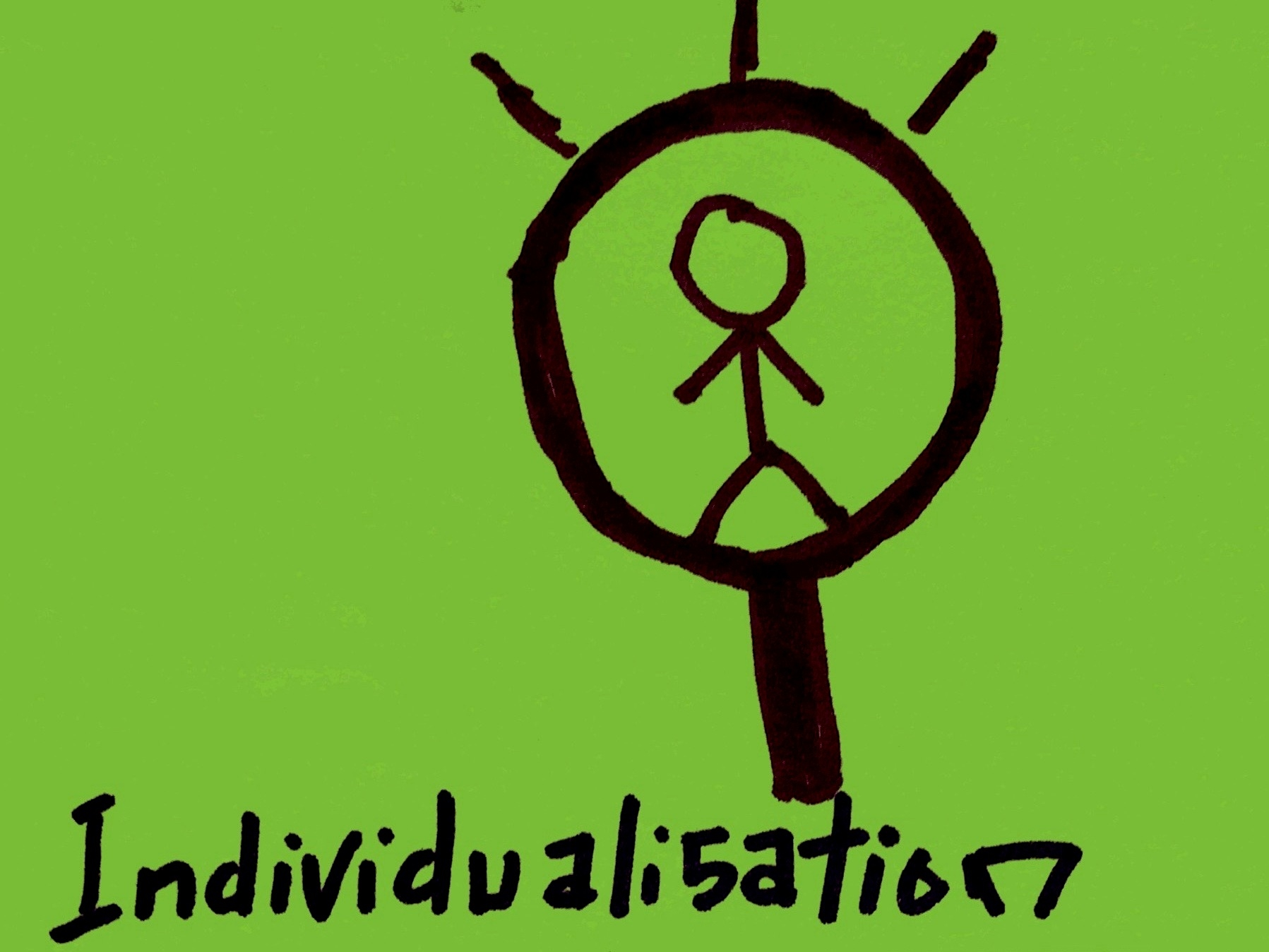 Individualization Strengthsfinder Singapore Magnifying Glass Person
