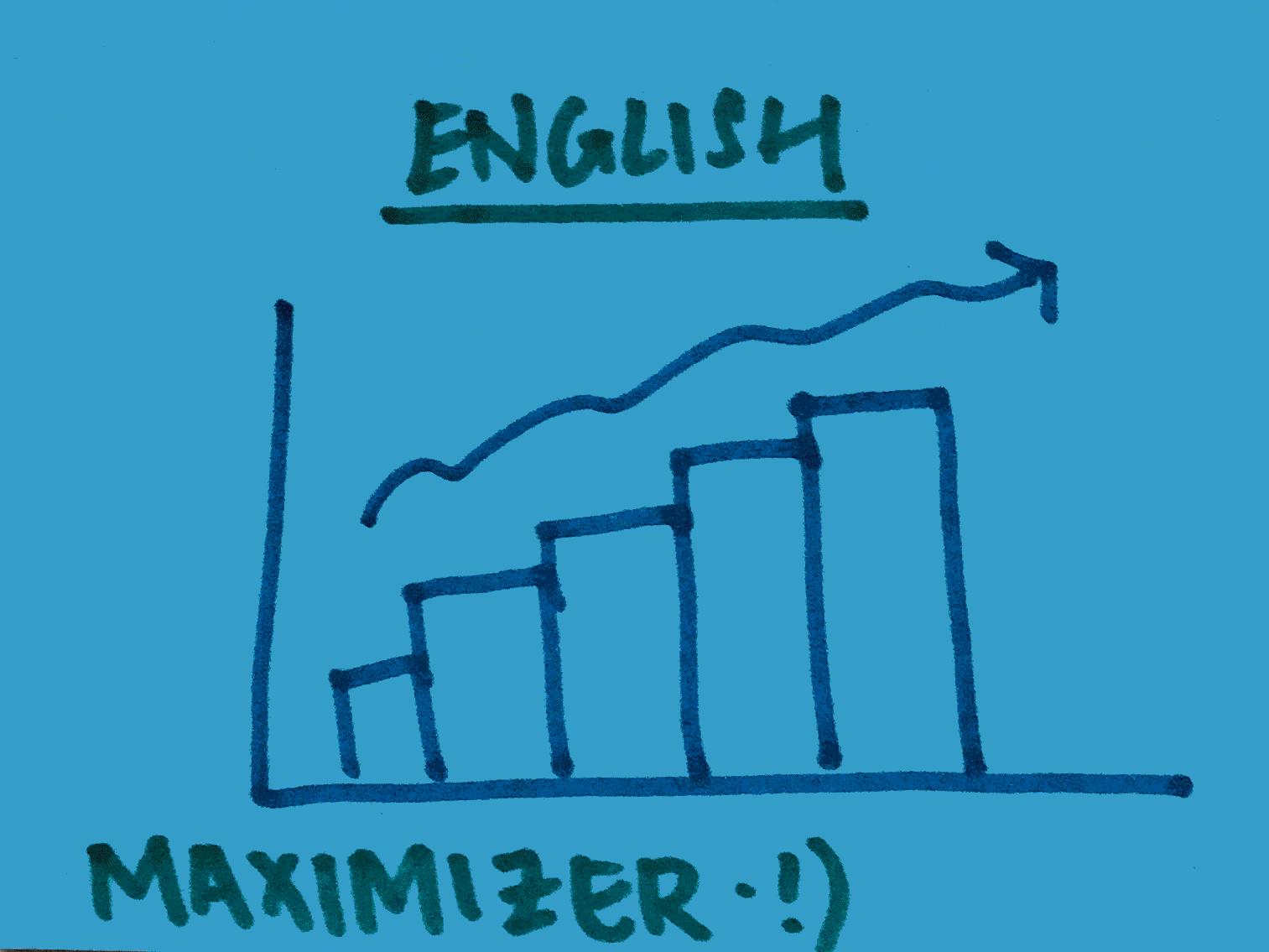 Maximizer Strengthsfinder Singapore English Improvement