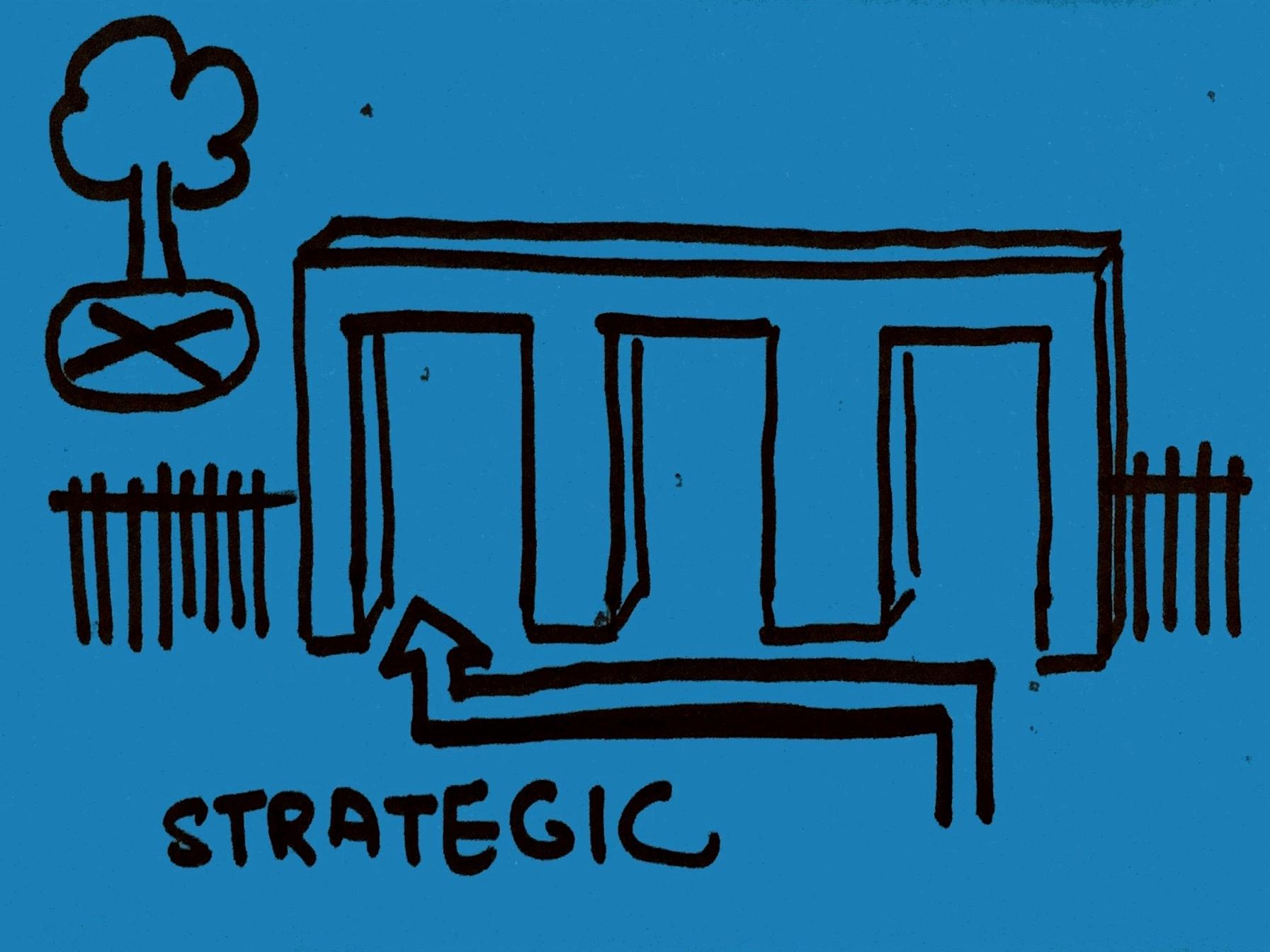 Strengthsfinder Singapore Strengths School Strategic 2.jpg