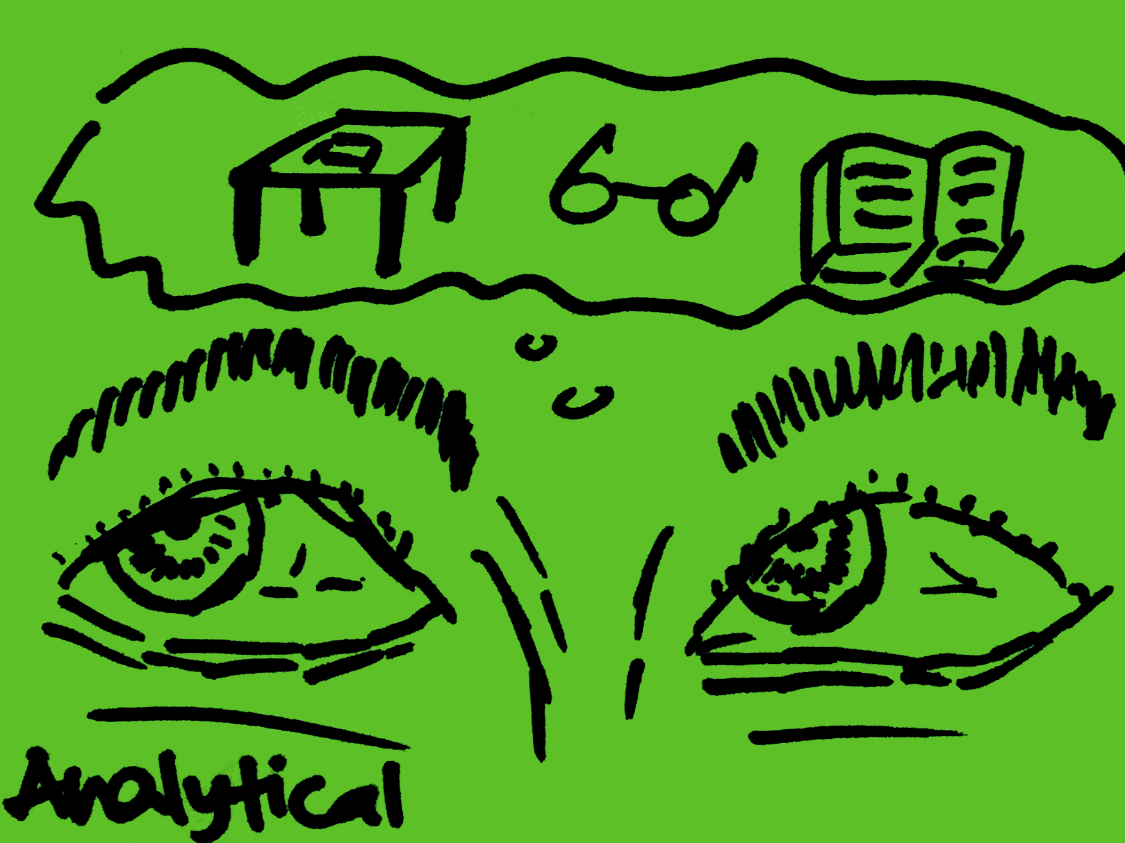 Analytical Strengthsfinder Thinkning Eyes