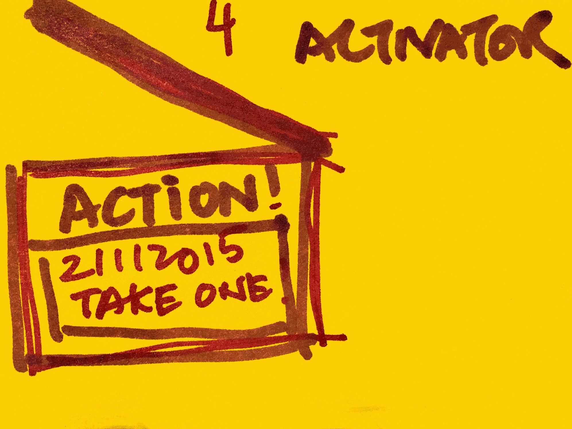 Activator Strengthsfinder Action Take One