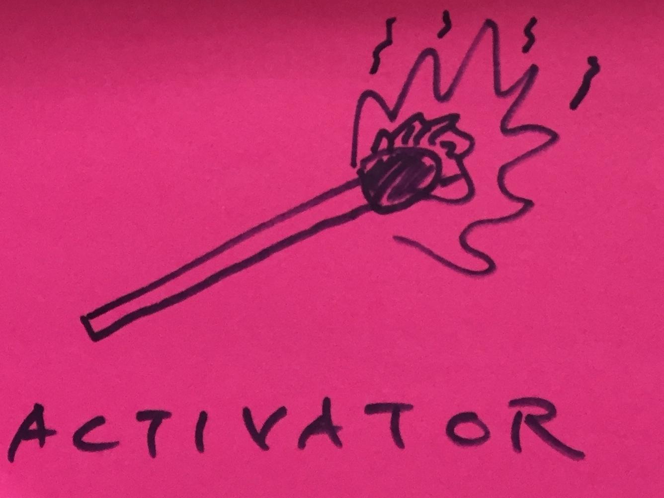 Activator Strengthsfinder Match Ignite
