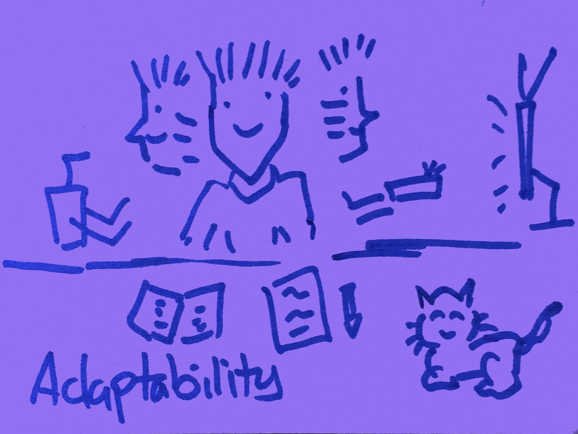 Adaptability Strengthsfinder Multitasking
