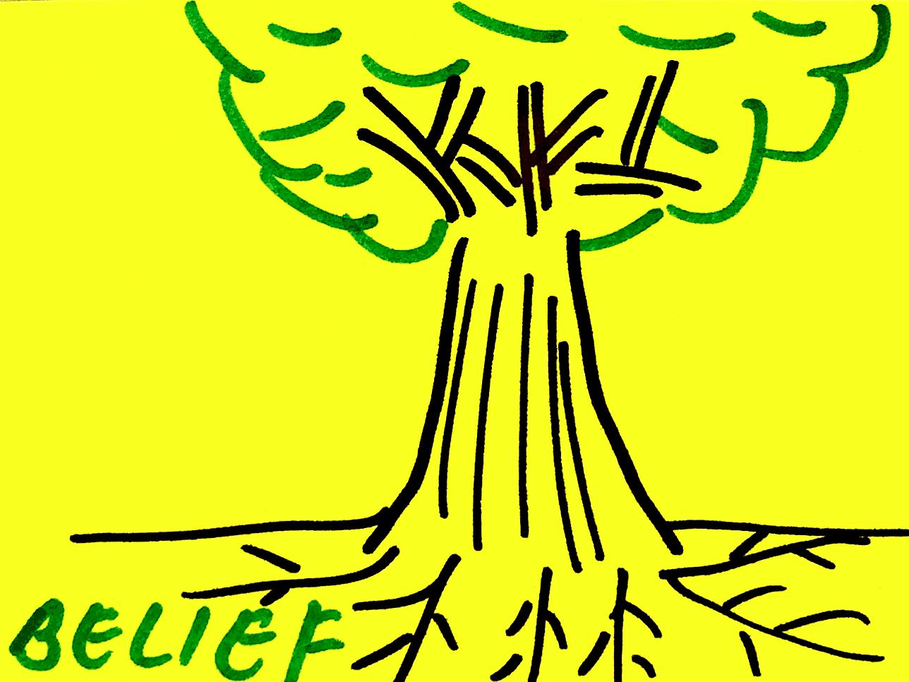 Belief Strengthsfinder Tree Roots Values