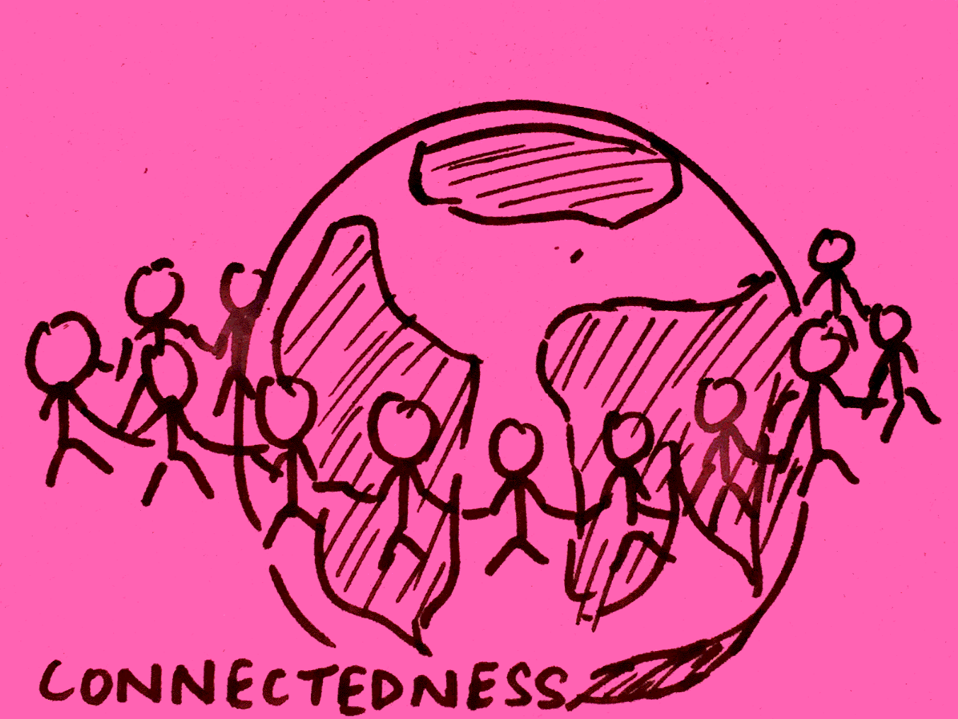 Connectedness Strengthsfinder world people