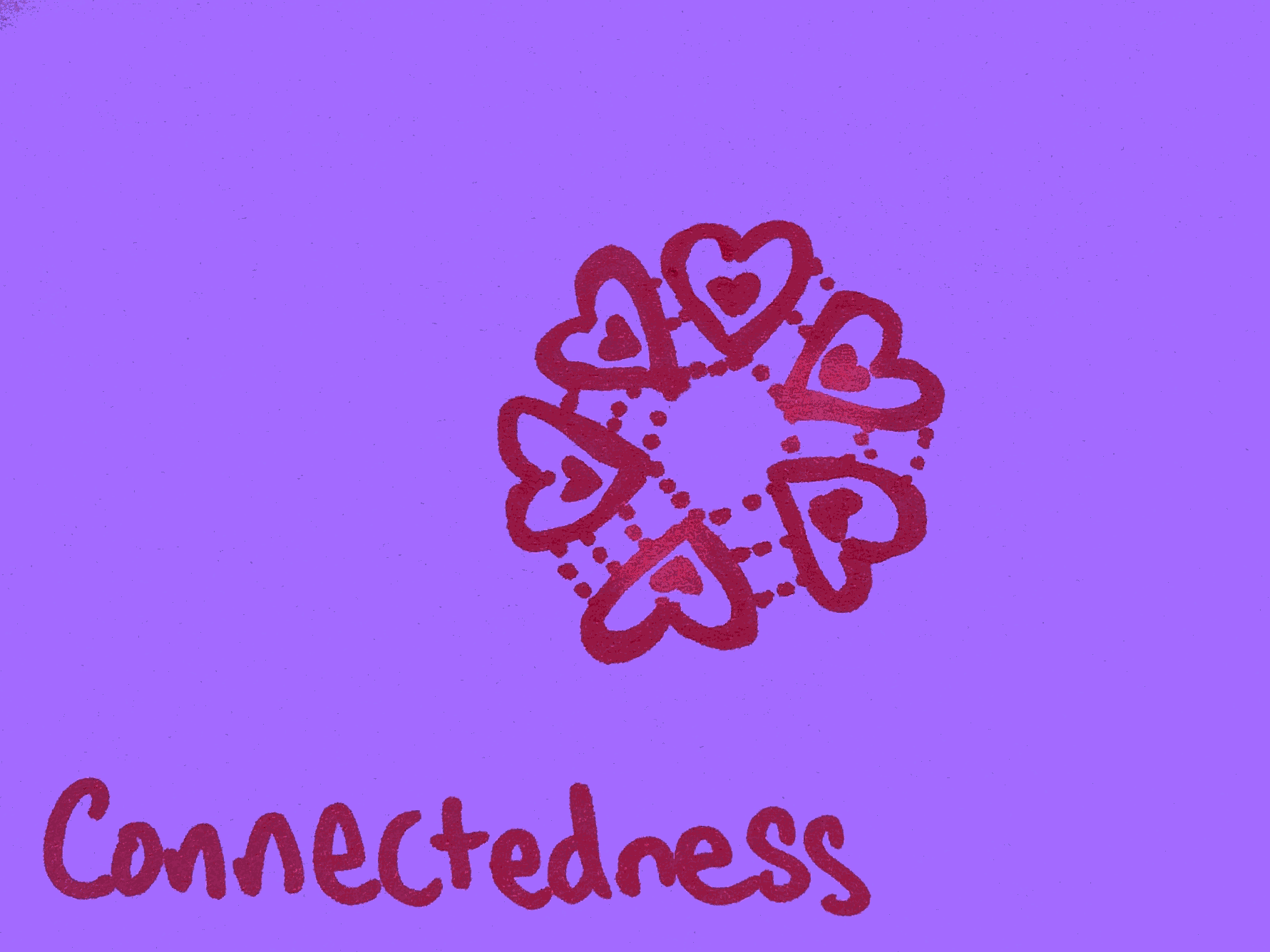 Connectedness Strengthsfinder Connected hearts