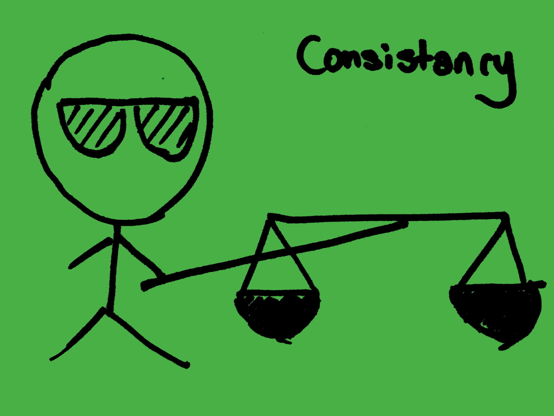 Consistency Strengthsfinder Sunglasses guy Weighing