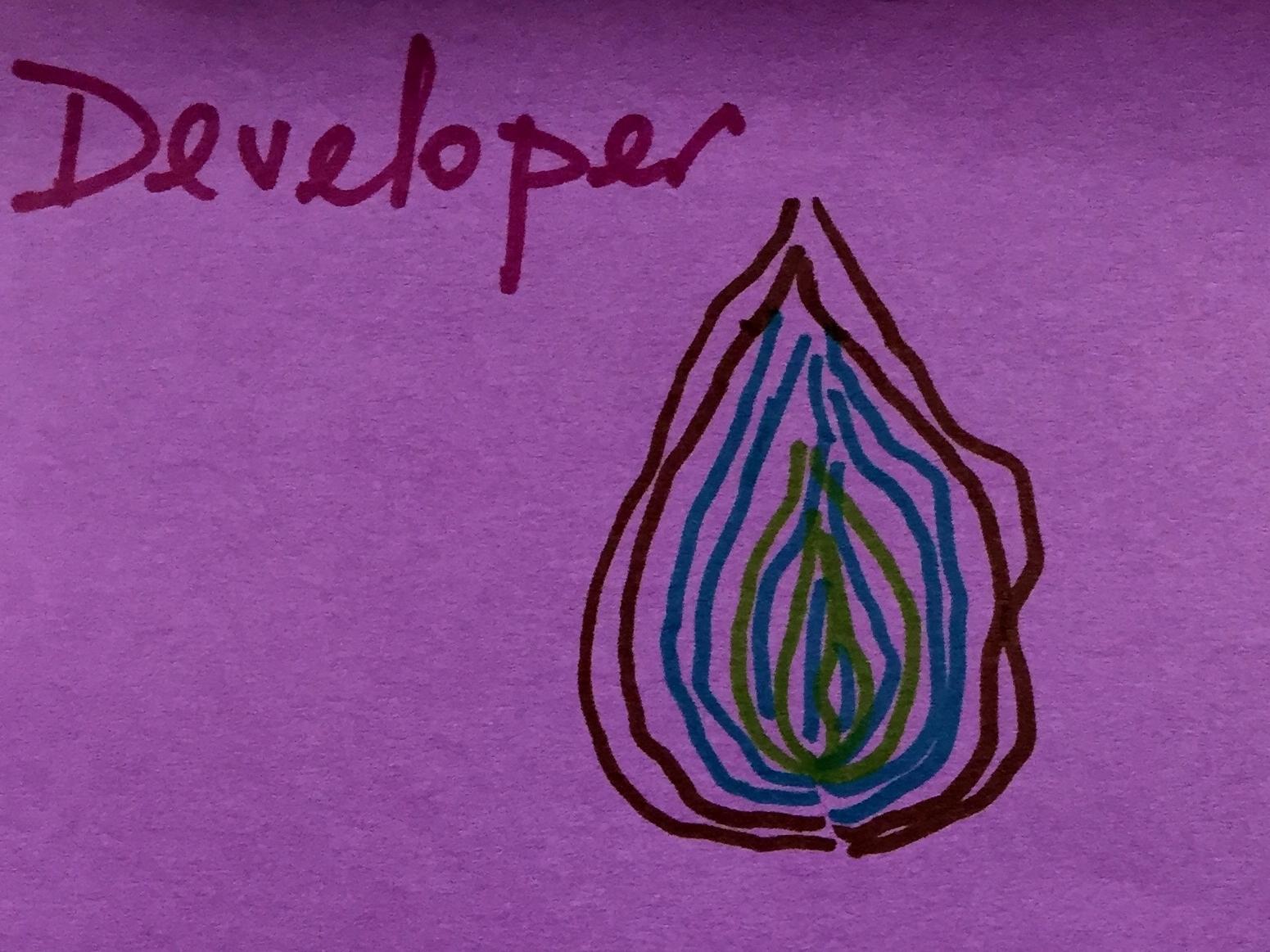 Developer Strengthsfinder Growing Seed