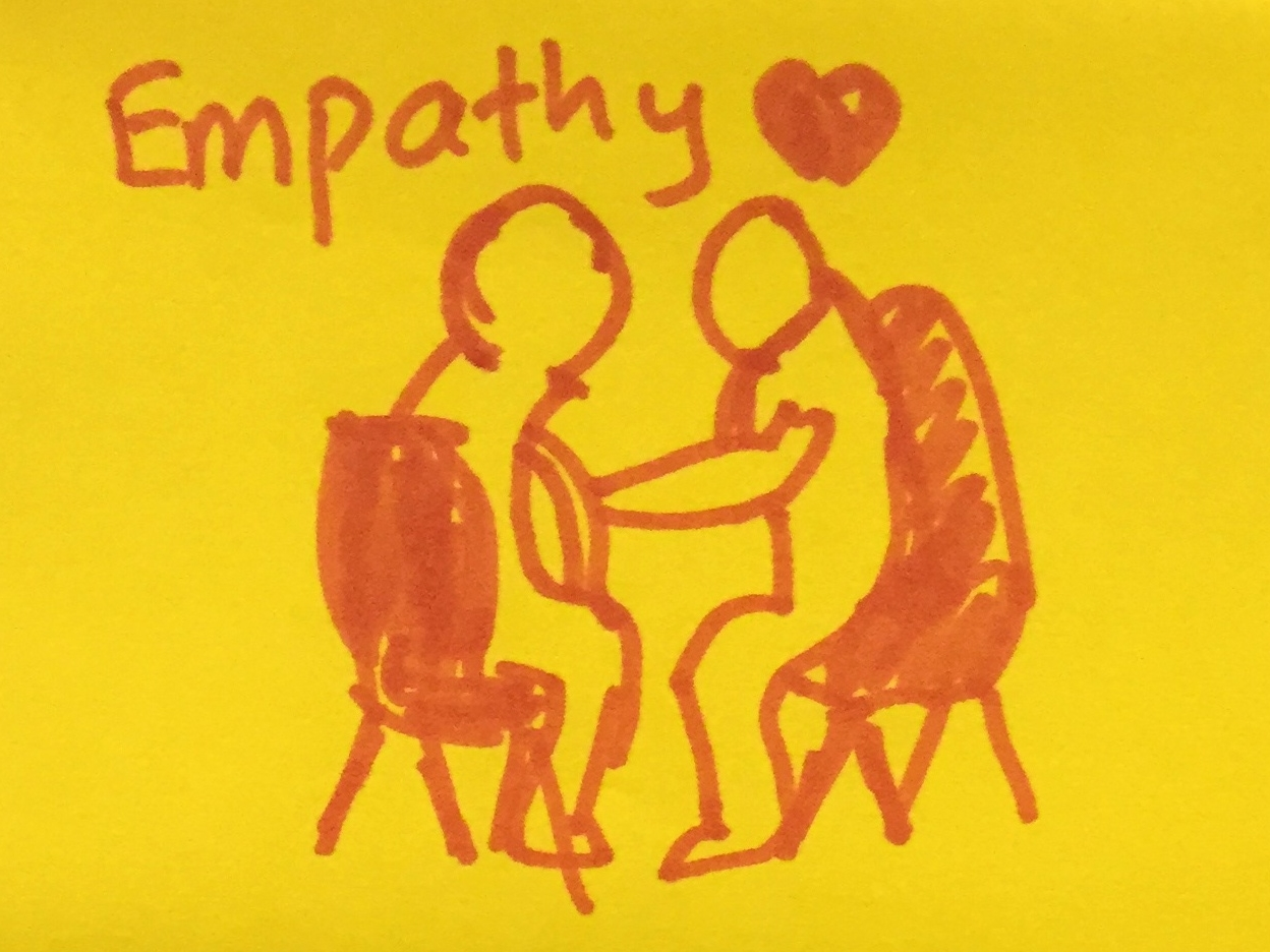 Empathy Strengthsfinder Counselling Peeps