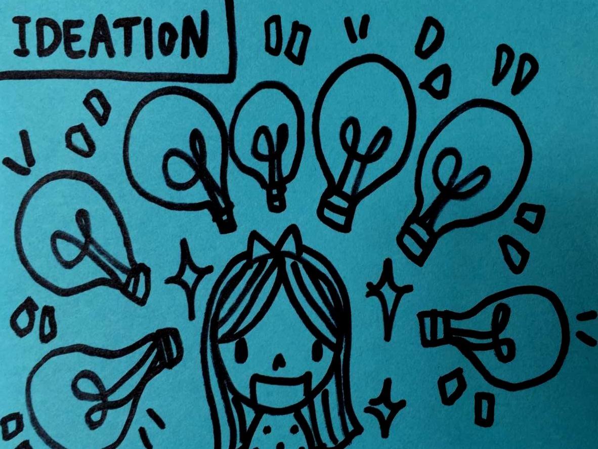 Ideation Strengthsfidner Lightbulb Ideas
