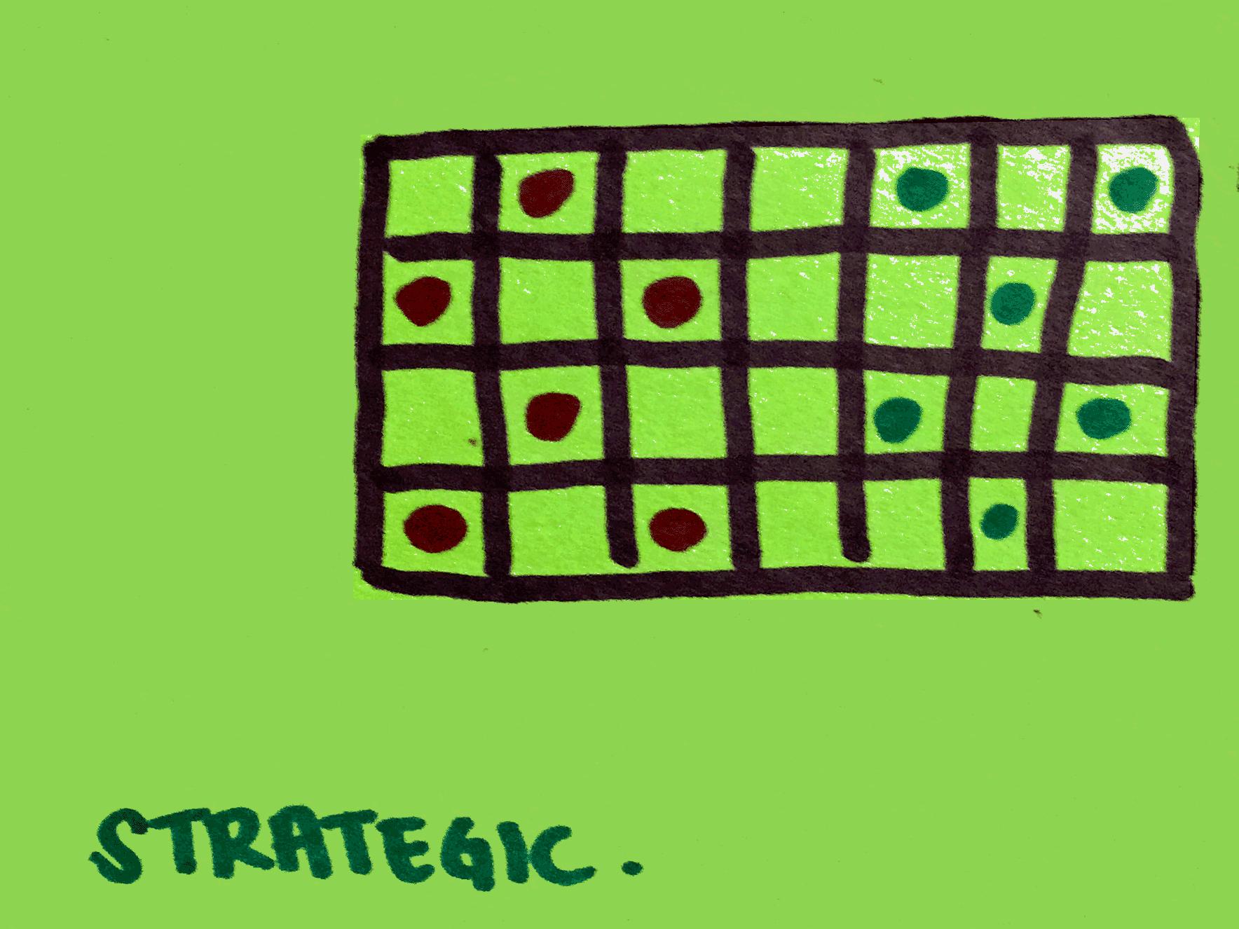 Strategic Strengthsfinder Checkers