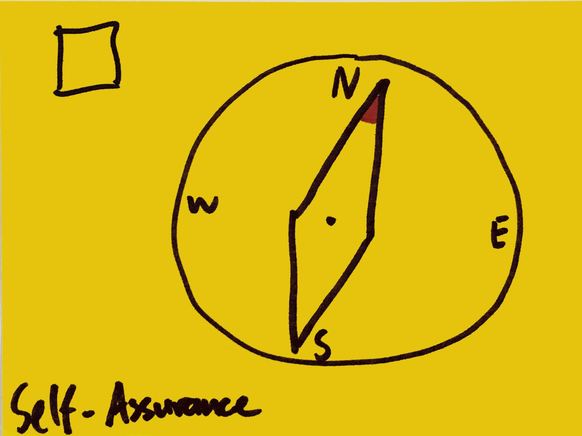 Self-Assurance Strengthsfinder Internal Compass
