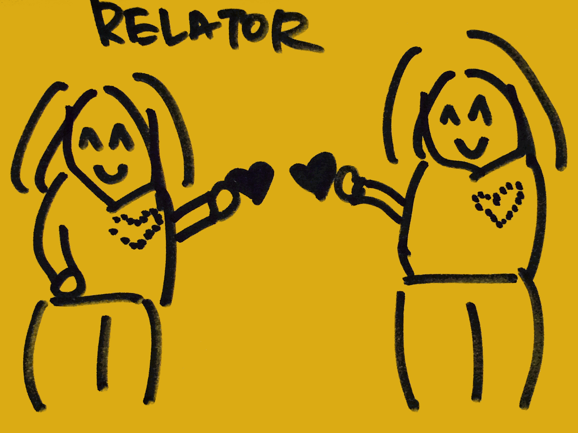 Relator Strengthsfinder Sharing Hearts
