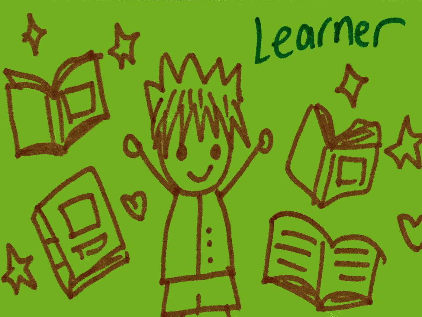 Learner Strengthsfinder King of Learning
