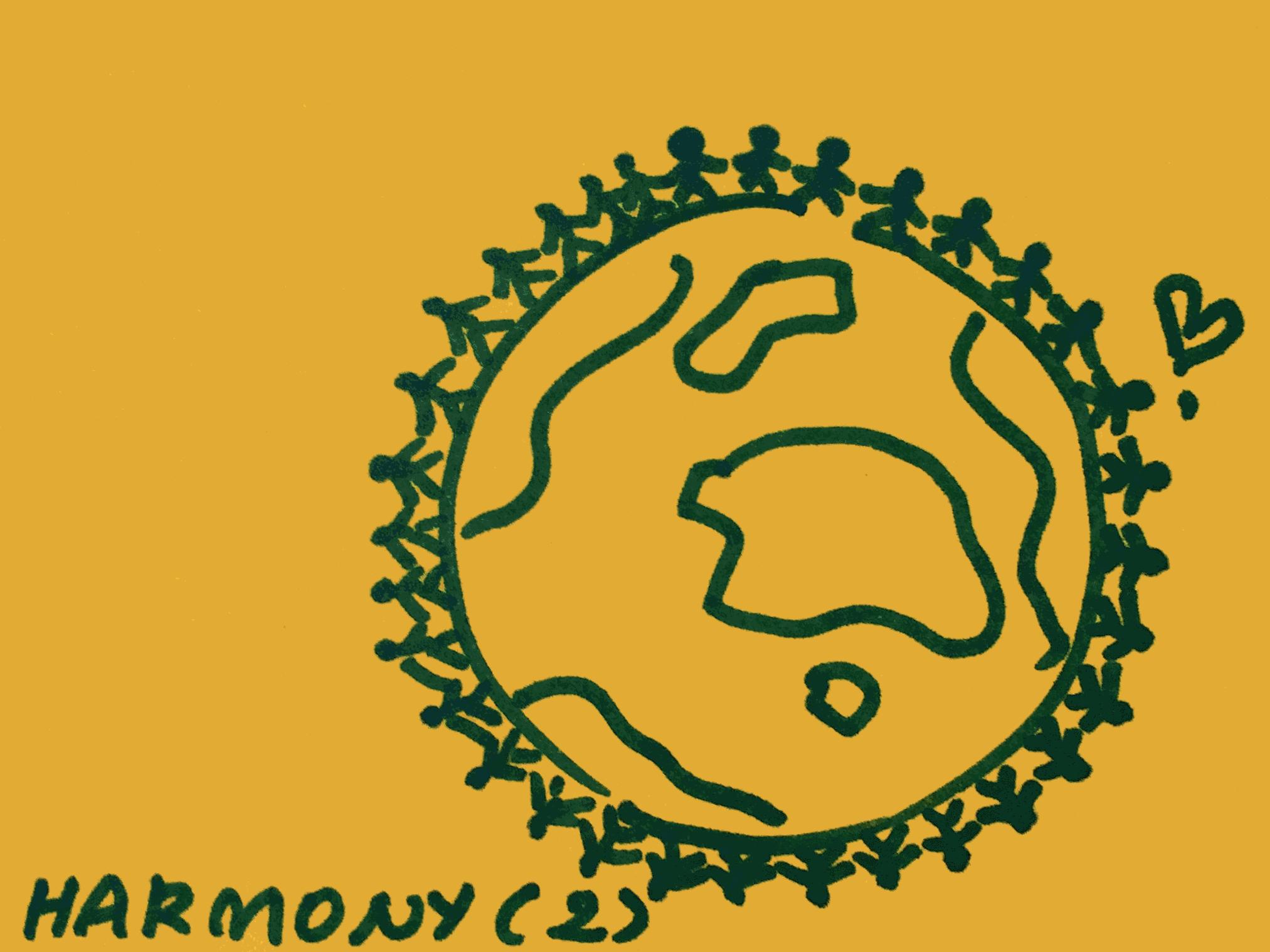 Harmony Strengthsfinder Happy Harmonious World