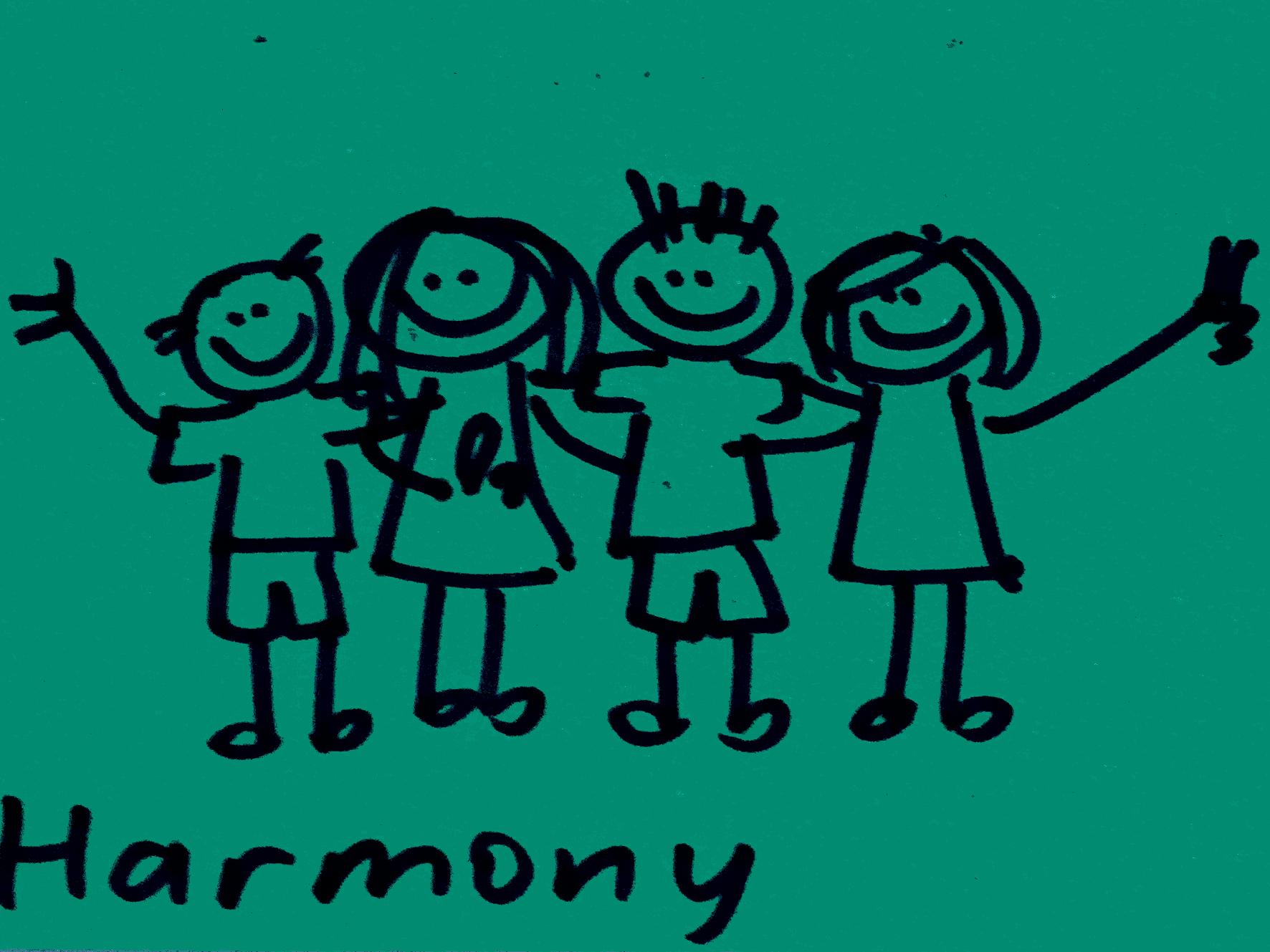 Harmony Strengthsfinder Twist Happy Group