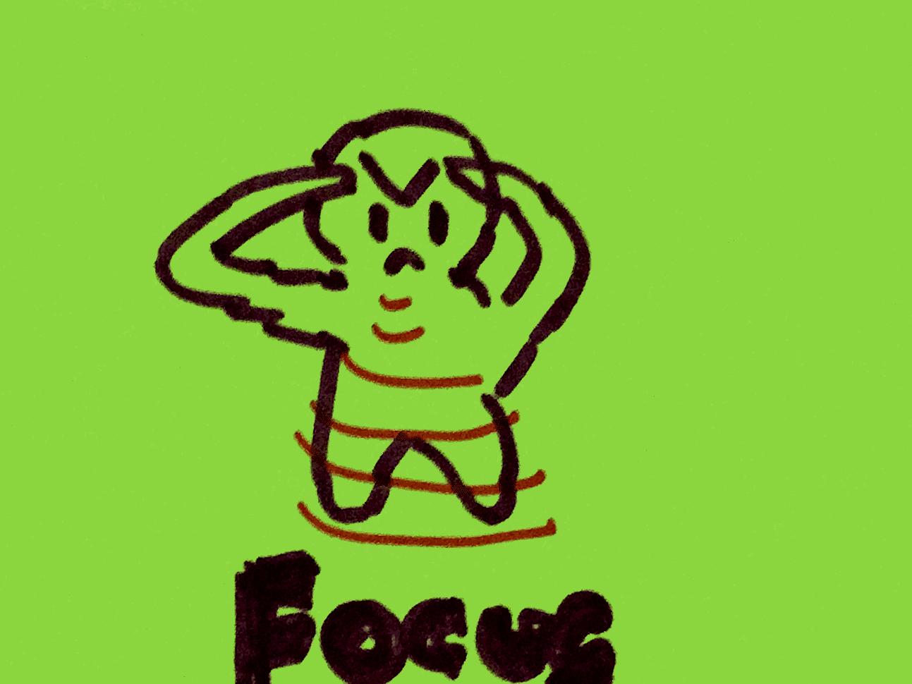Focus Strengthsfinder Zup Zup ZUuuup