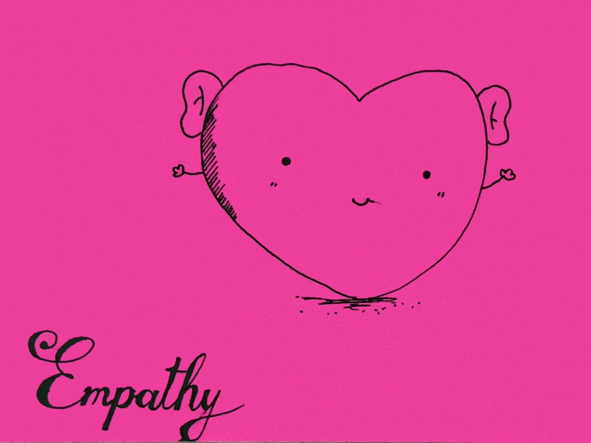 Empathy Strengthsfinder Heart Feelings Ears