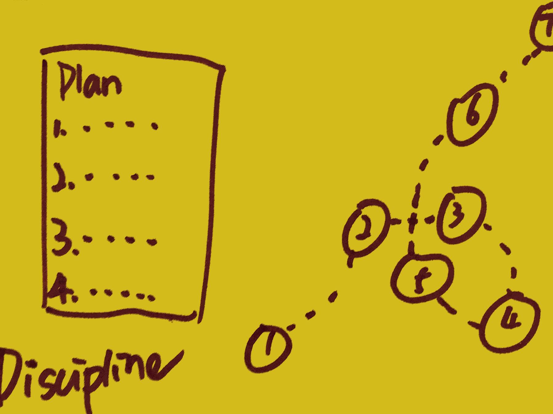 Discipline Step by Step Tasks