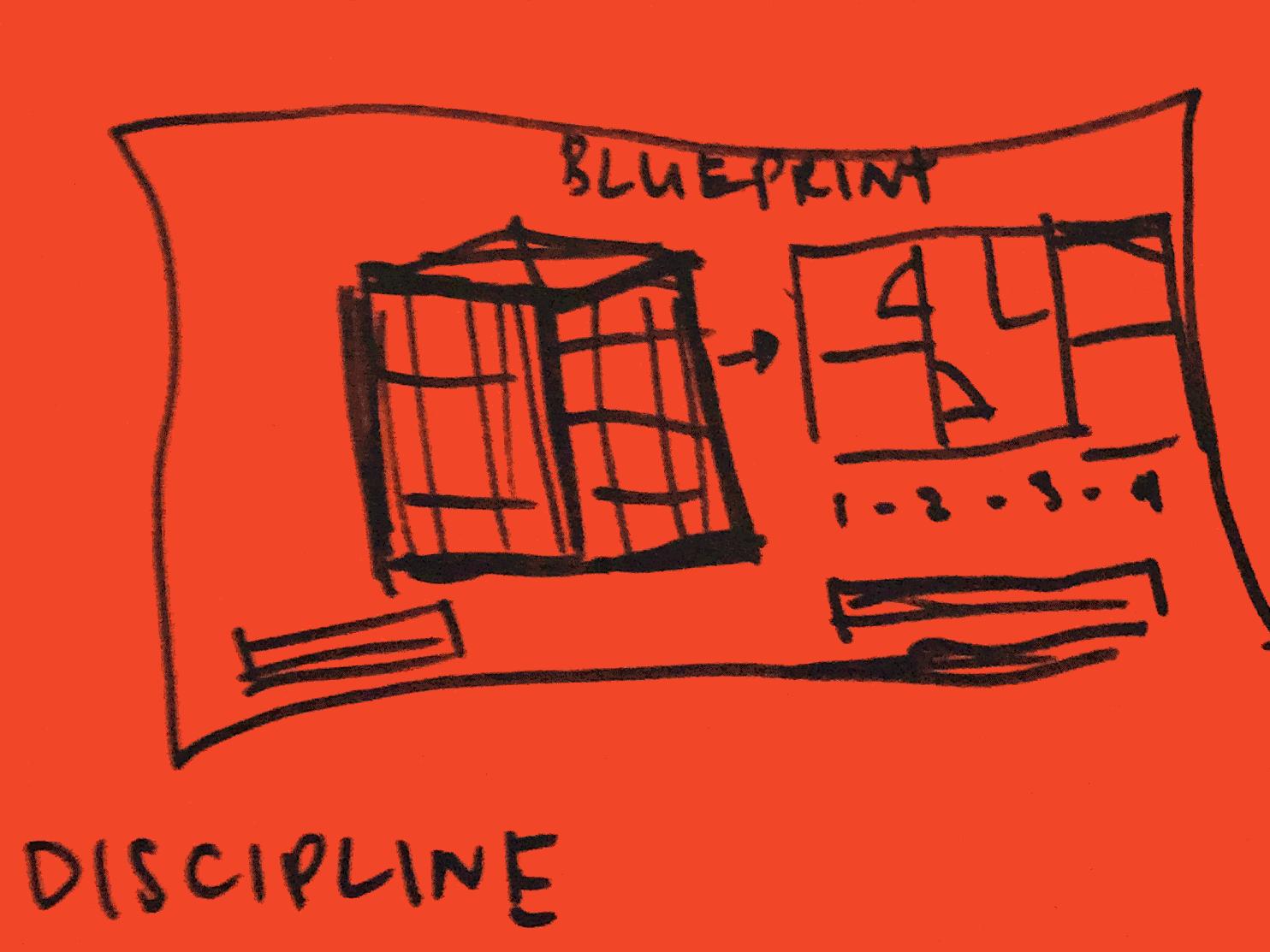 Discipline Strengthsfinder Blue Prints Plans