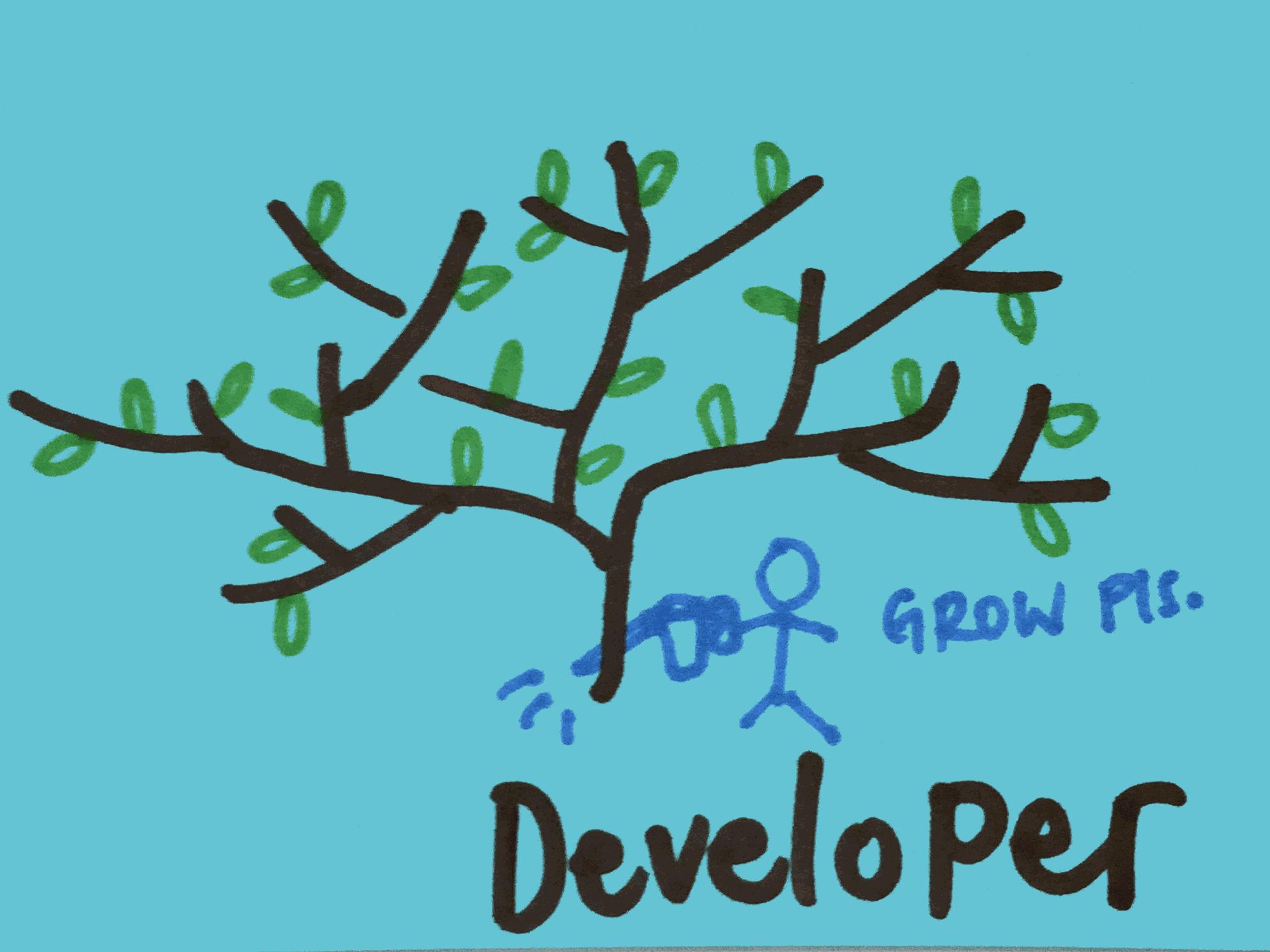 Developer Strengthsfinder Watering Tree Growing