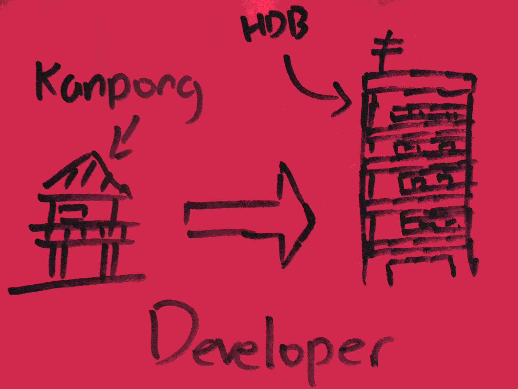 Developer Strengthsfinder Upgraded Kampong to HDB