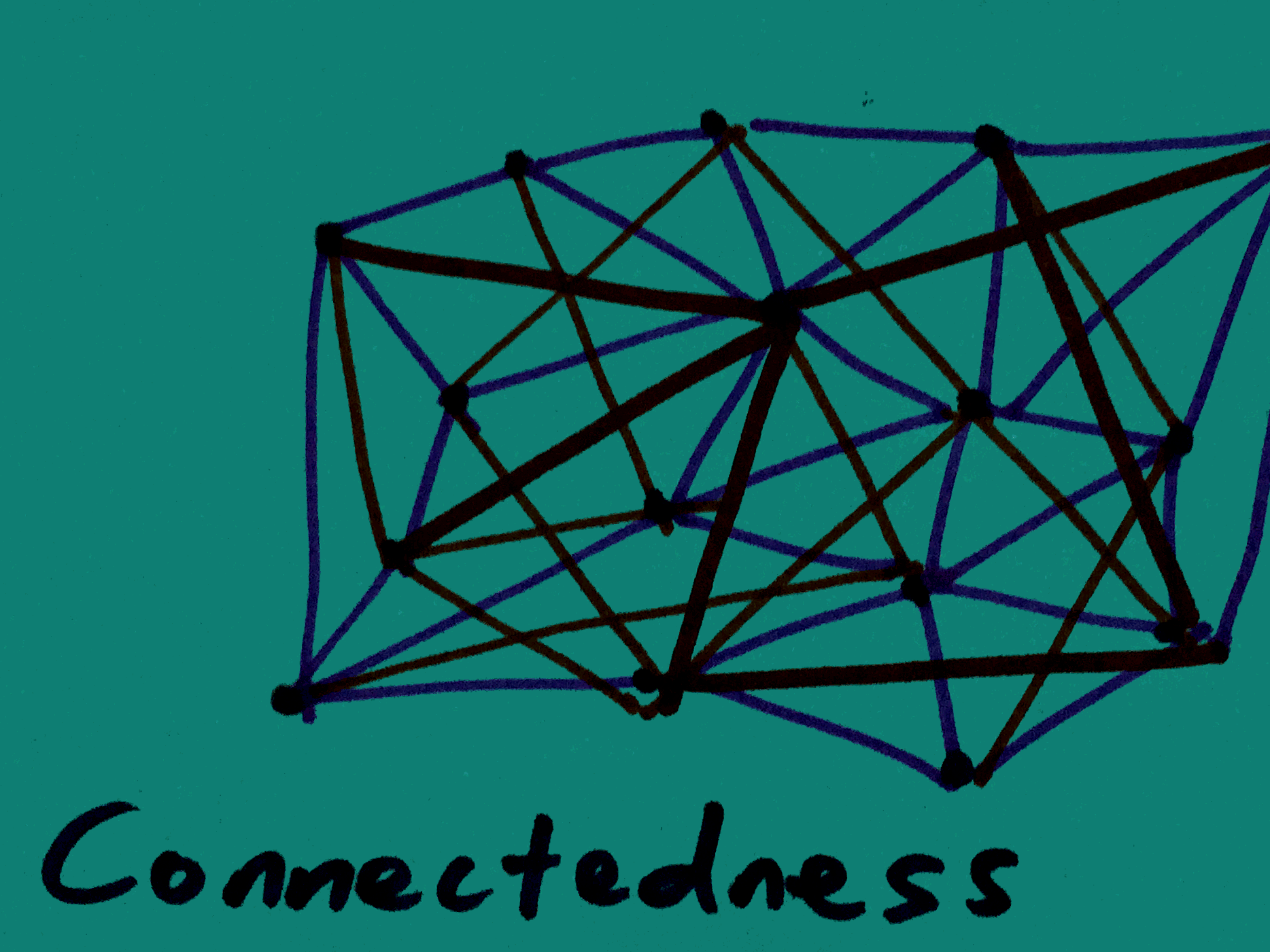 Connectedness Strengthsfinder 3D linked Network