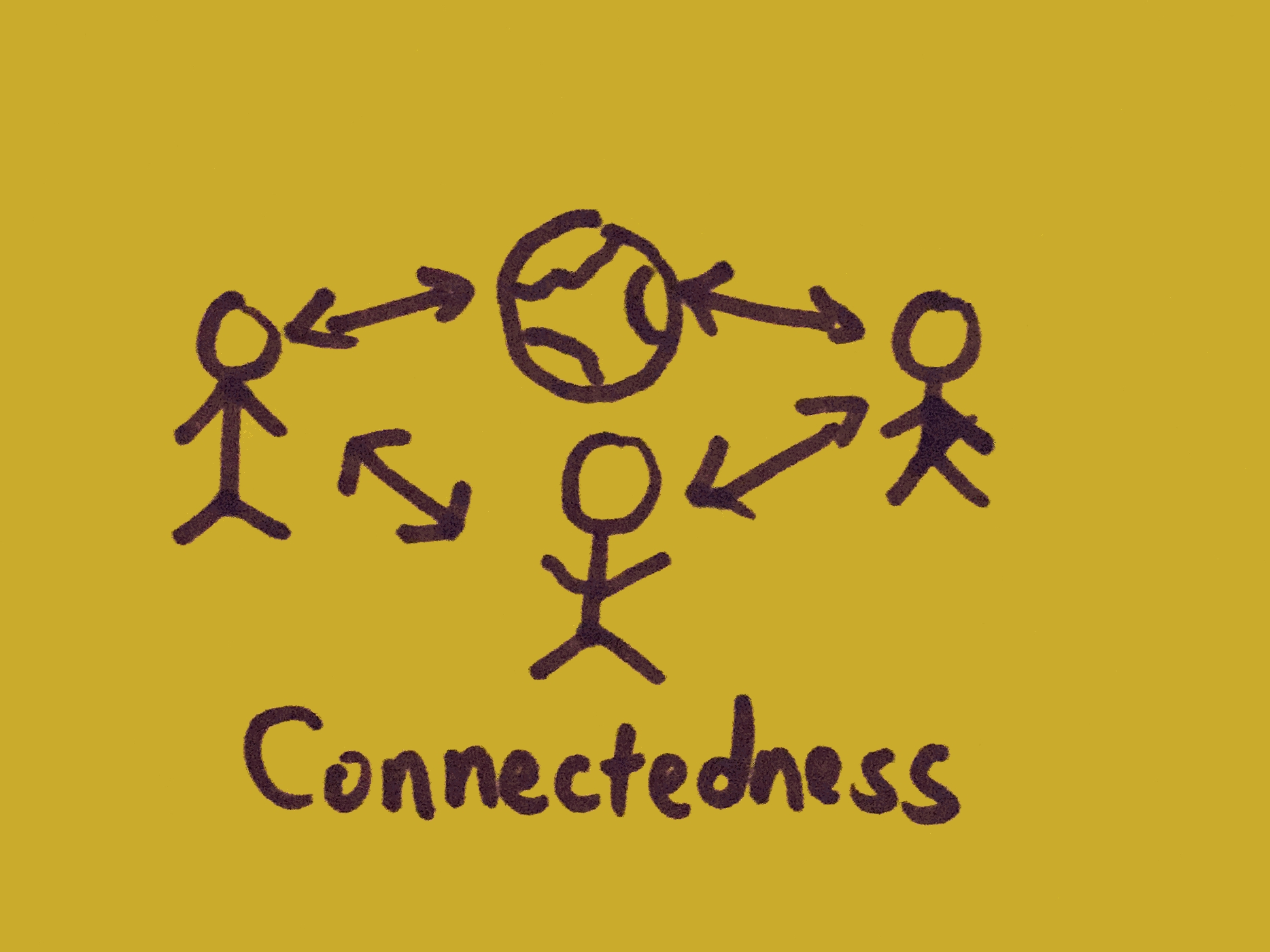 Connectedness Strengthsfinder People world Connect
