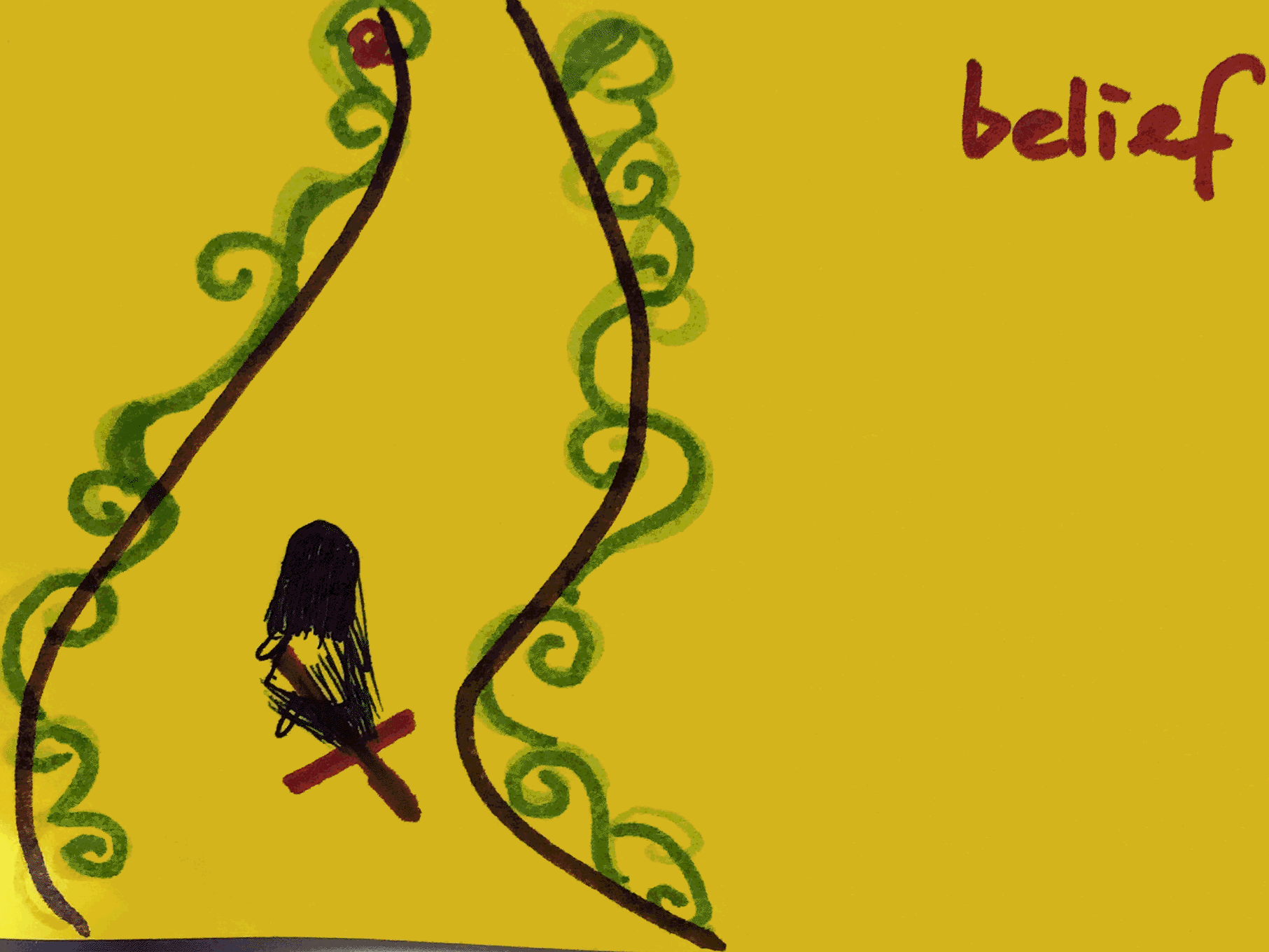 Belief Strengthsfinder Staying on Right Path