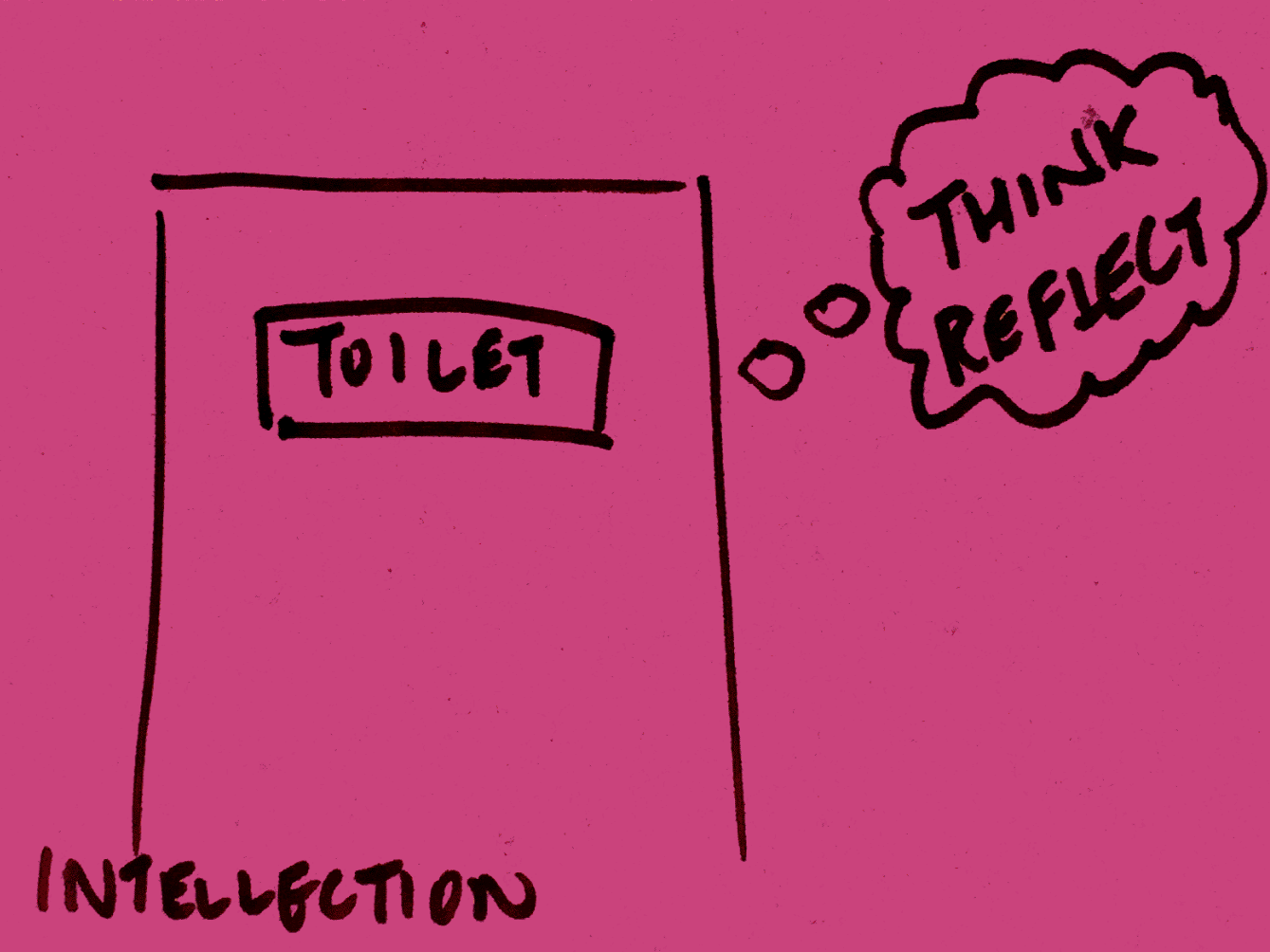 Intellection Strengthsfinder Think Reflect Toilet