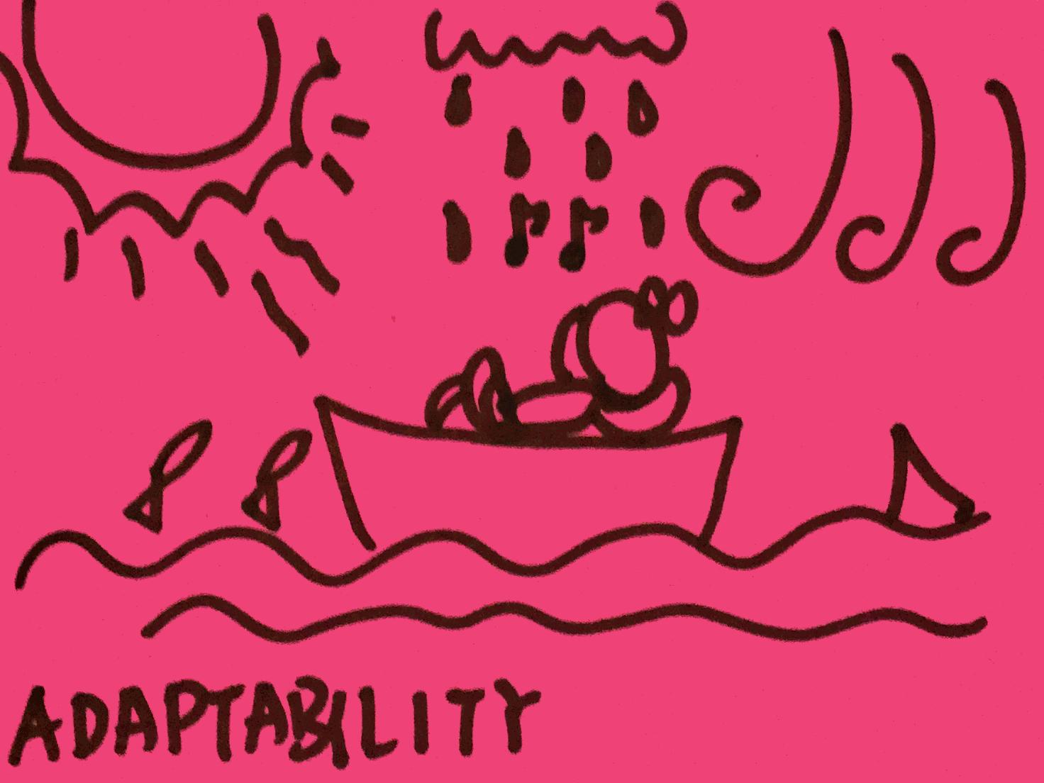 Adaptability Strengthsfinder Chill Boat Rain Shine