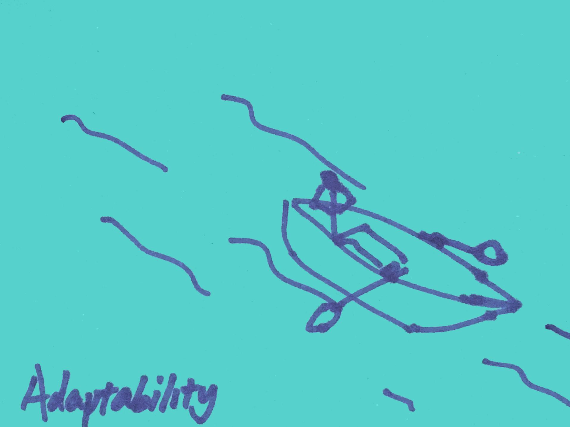 Adaptability Strengthsfinder Rowing down Stream