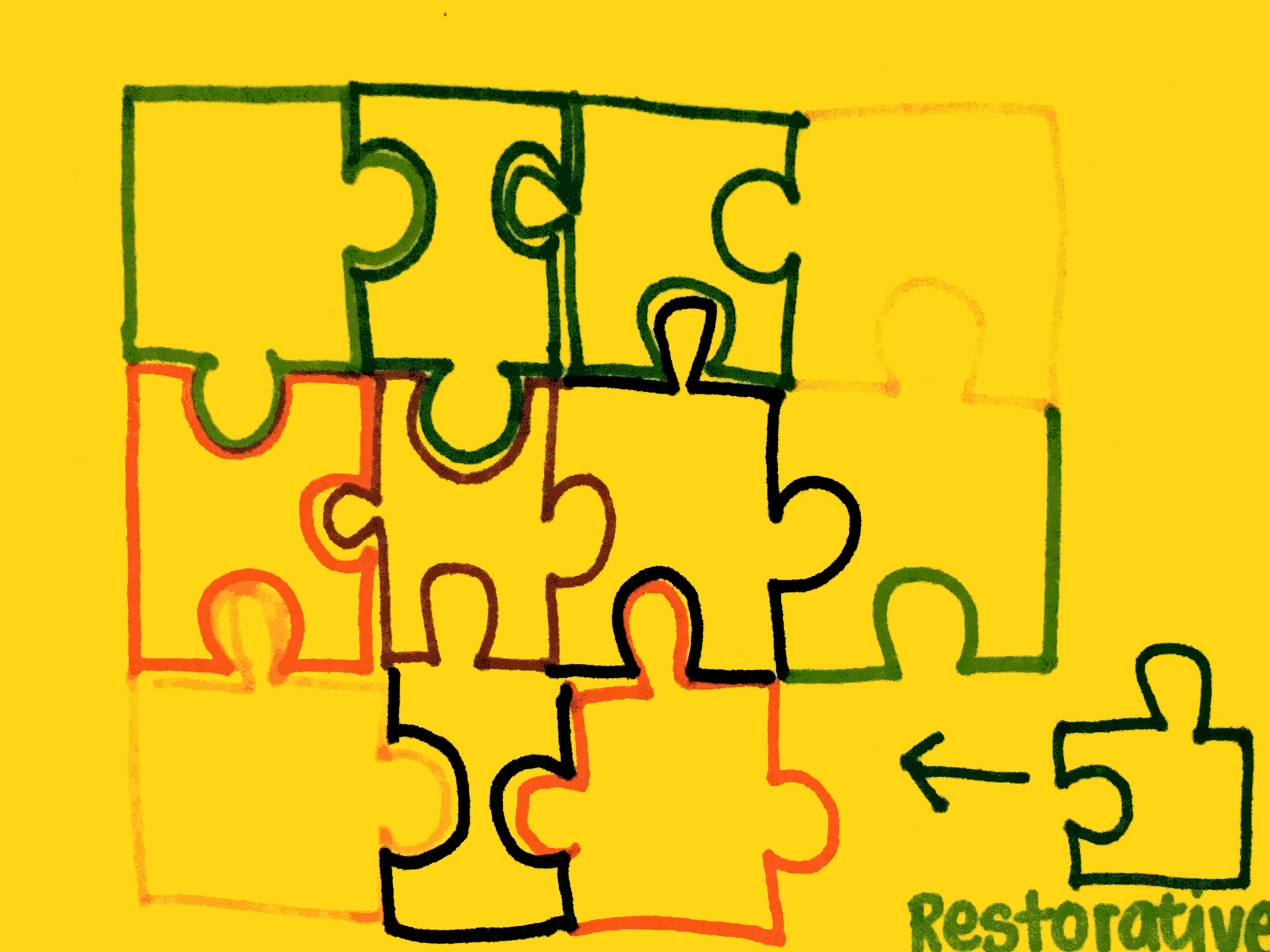 Restorative Strengthsfinder Puzzle Fixing