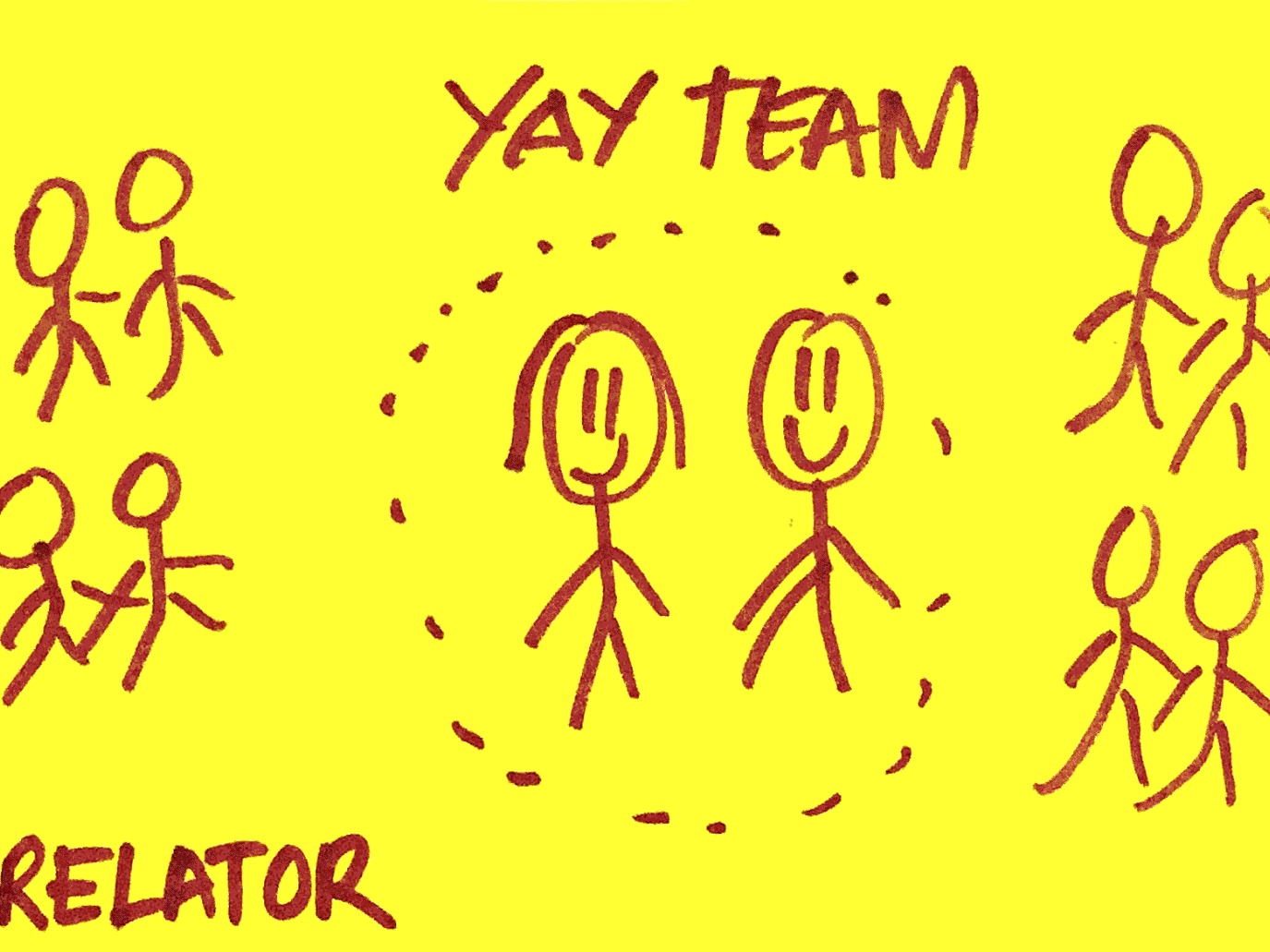 Relator Strengthsfinder Yay Team