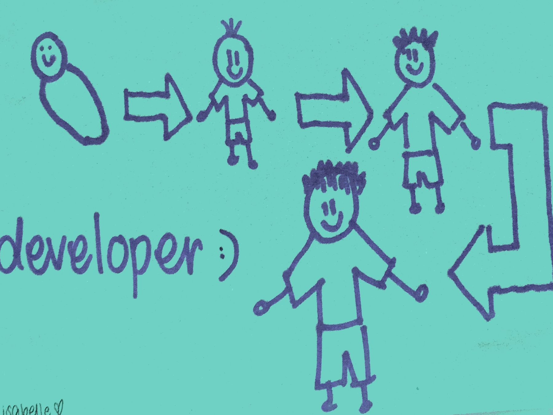 Developer Strengthsfinder Growing from Infancy to Maturity