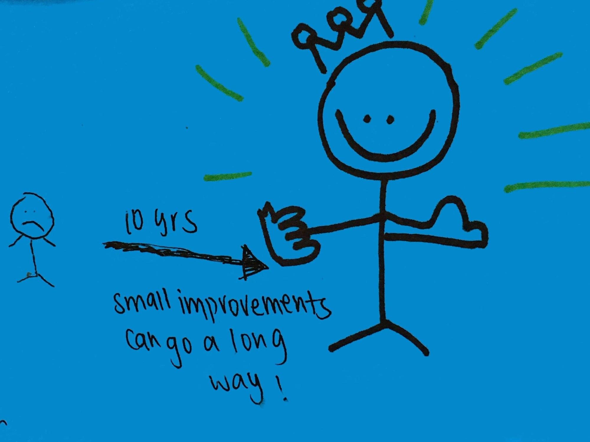 Developer Strengthsfinder Small Improvements go a long way