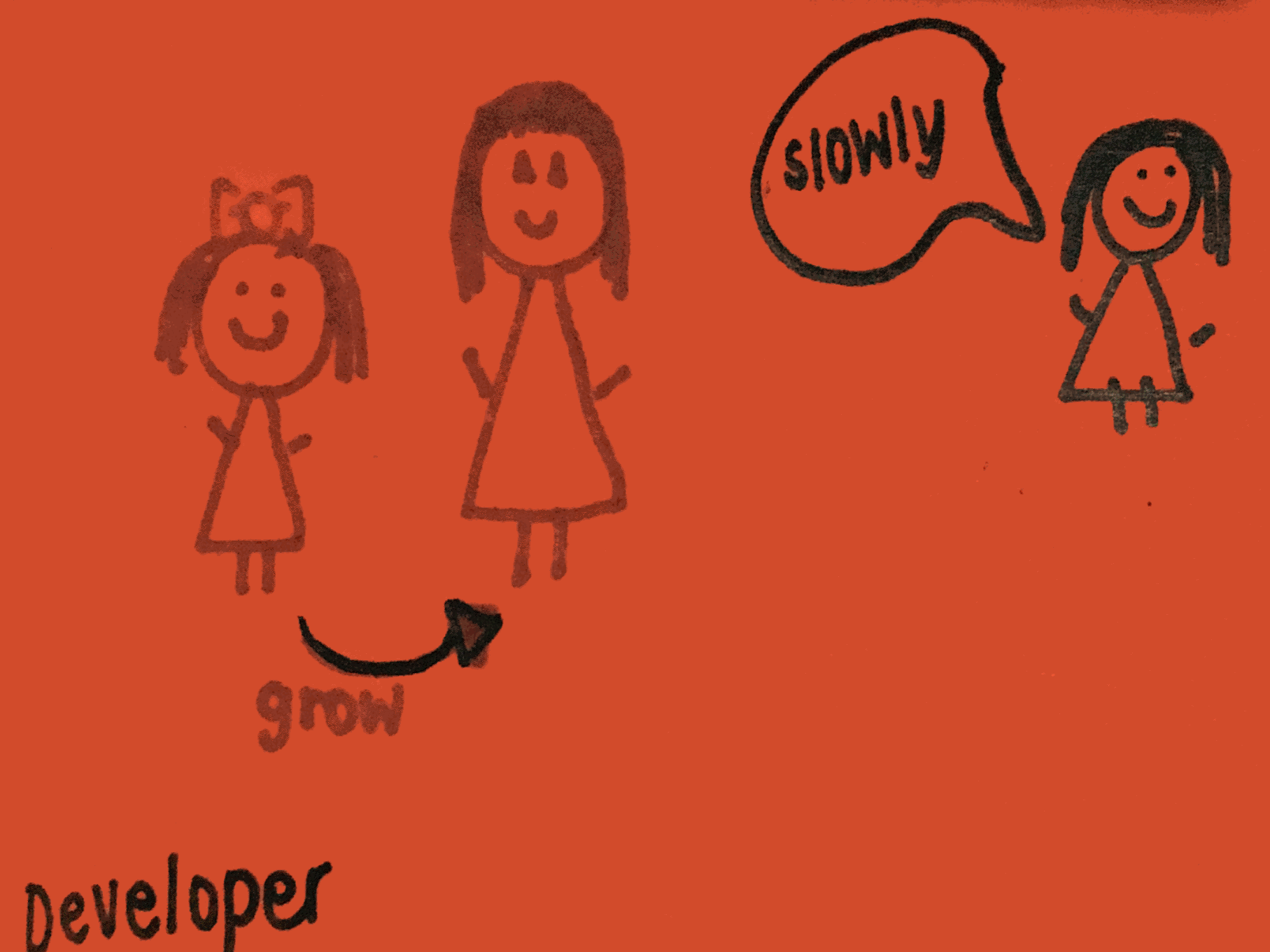 Developer Strengthsfinder Growing Slowly