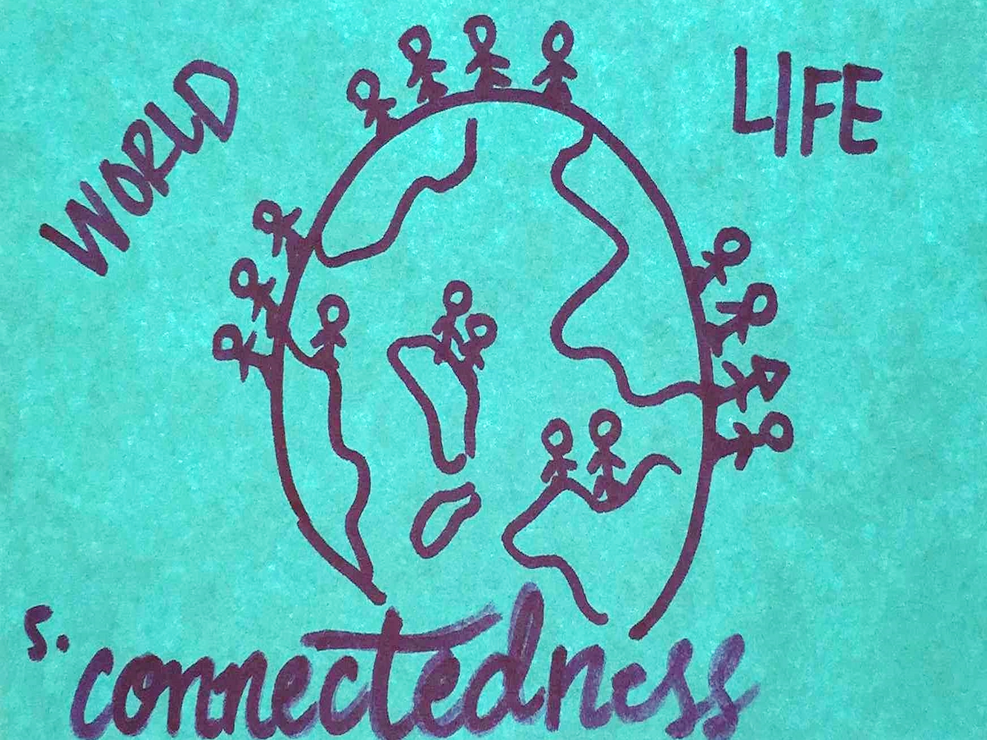Connectedness Strengthsfinder World Life Globe